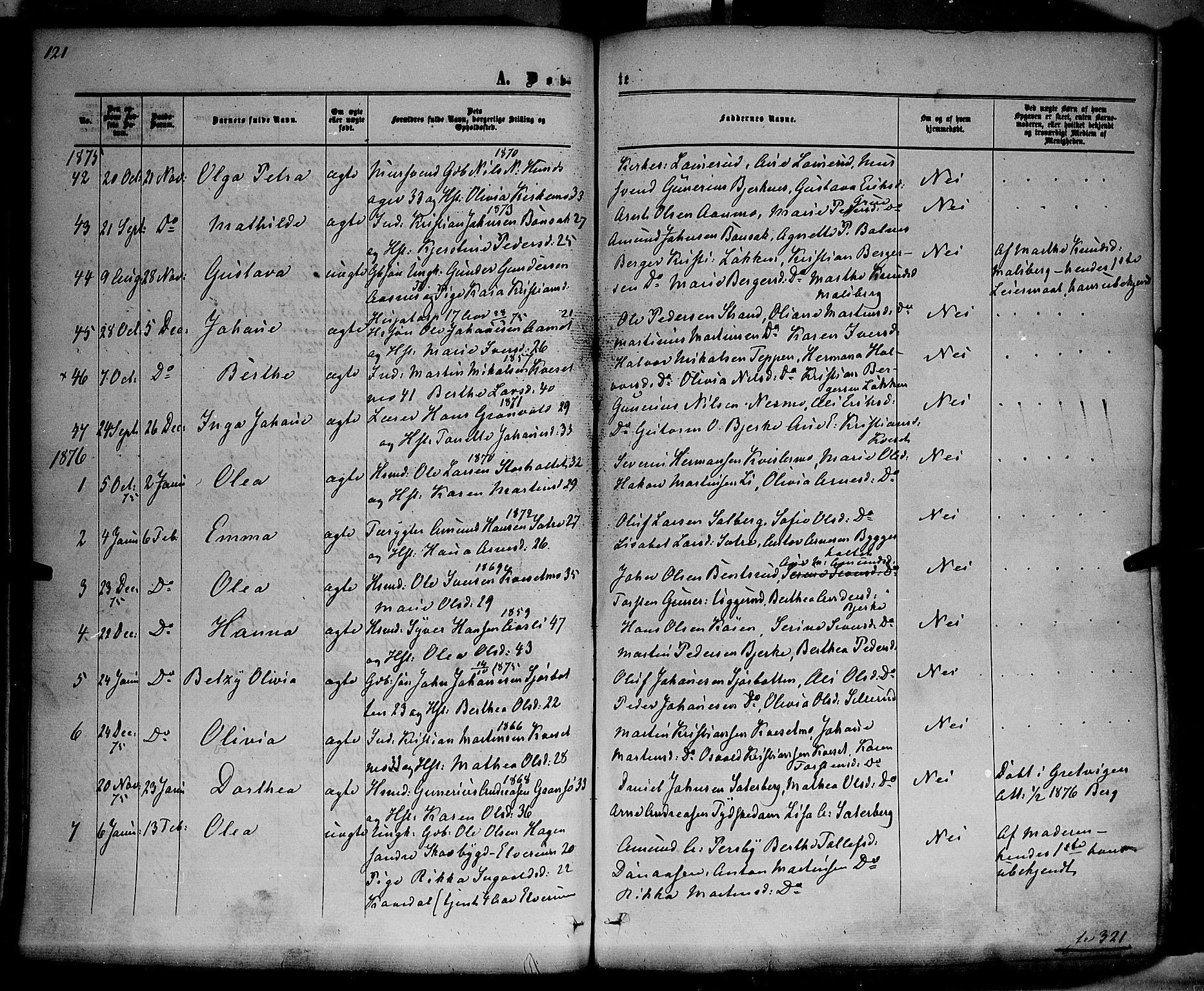 SAH, Hof prestekontor, Ministerialbok nr. 9, 1862-1877, s. 121