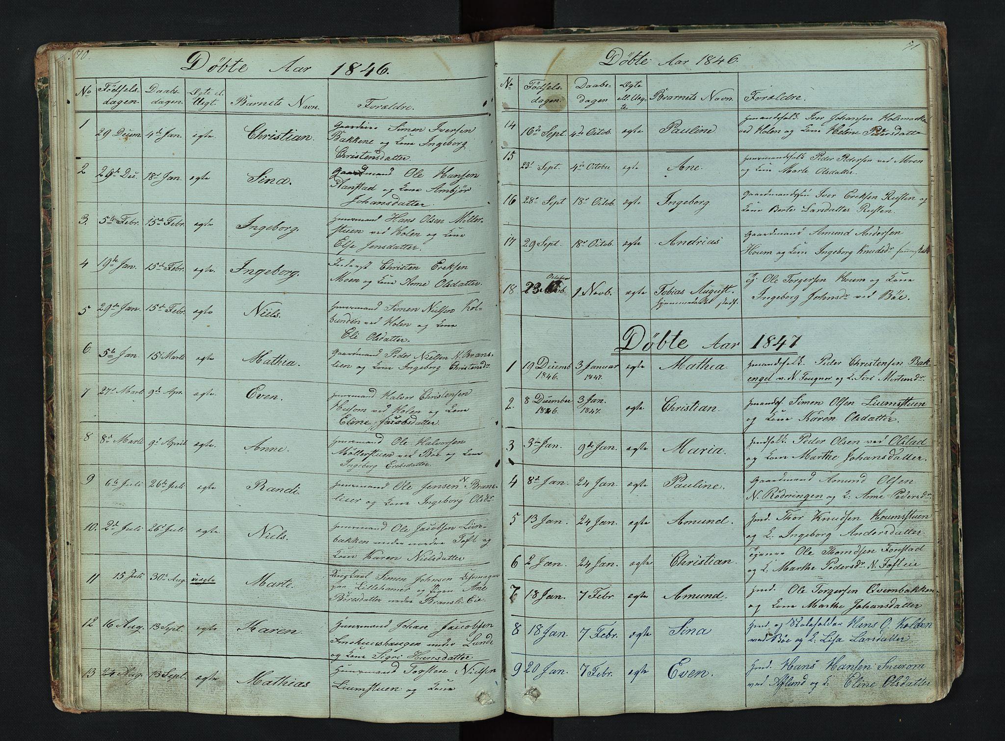 SAH, Gausdal prestekontor, Klokkerbok nr. 6, 1846-1893, s. 70-71