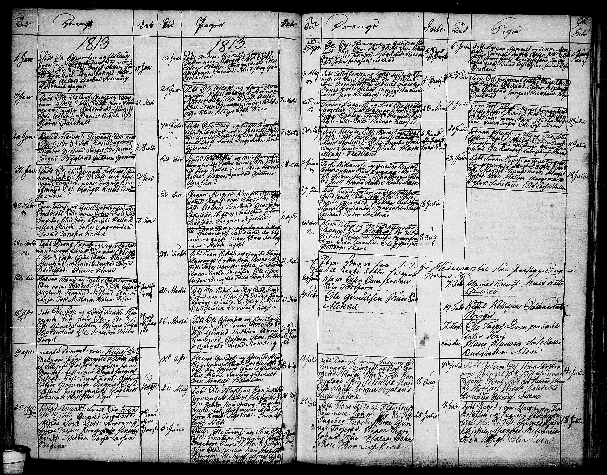 SAKO, Kviteseid kirkebøker, F/Fa/L0004: Ministerialbok nr. I 4, 1800-1814, s. 98