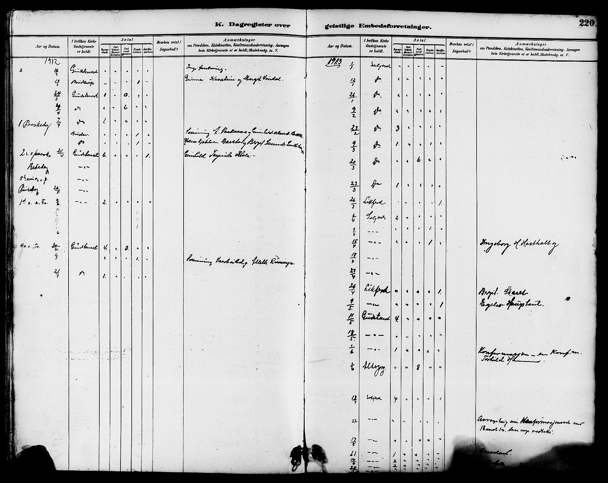 SAKO, Seljord kirkebøker, G/Ga/L0005: Klokkerbok nr. I 5, 1887-1914, s. 220