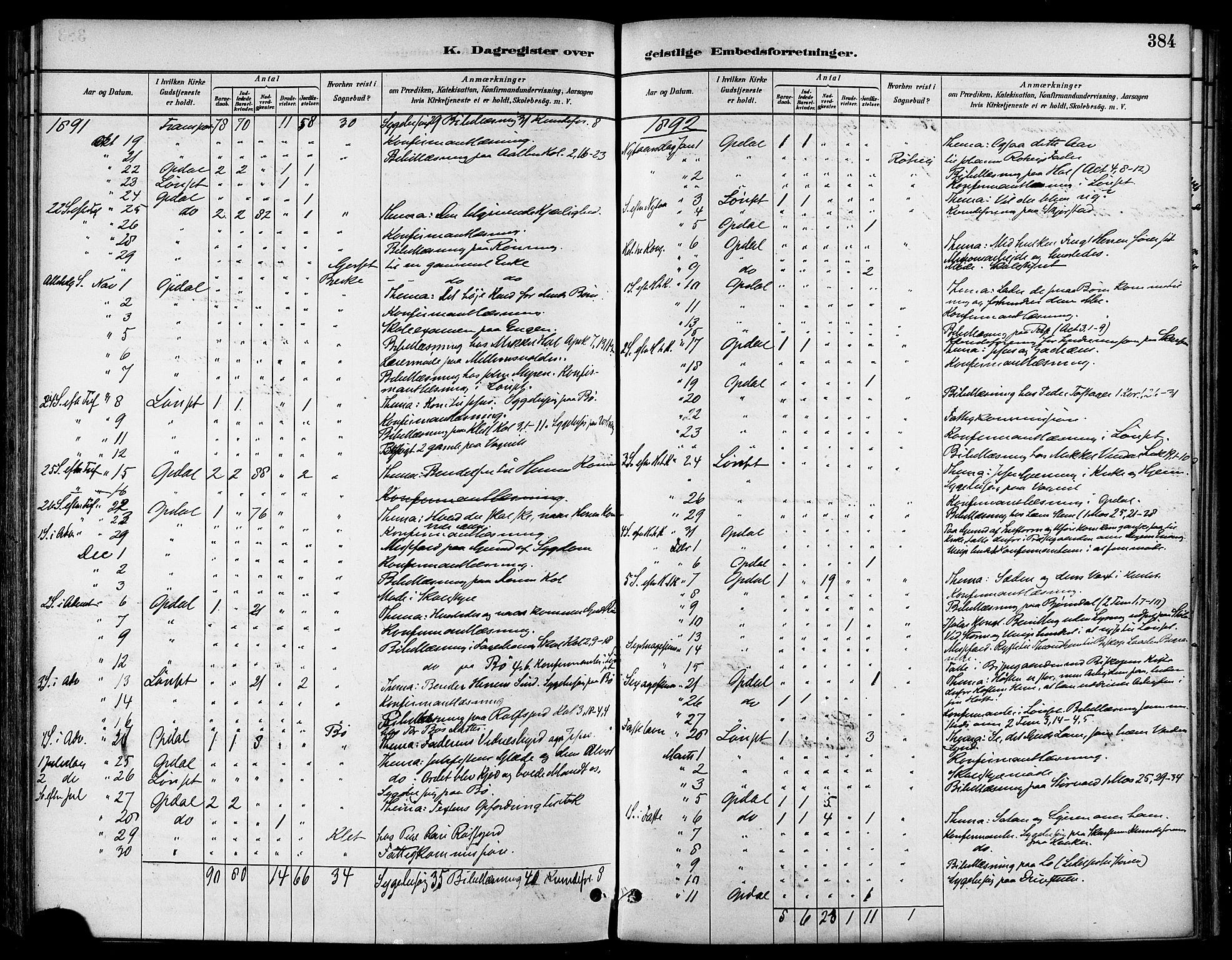 SAT, Ministerialprotokoller, klokkerbøker og fødselsregistre - Sør-Trøndelag, 678/L0901: Ministerialbok nr. 678A10, 1881-1894, s. 384