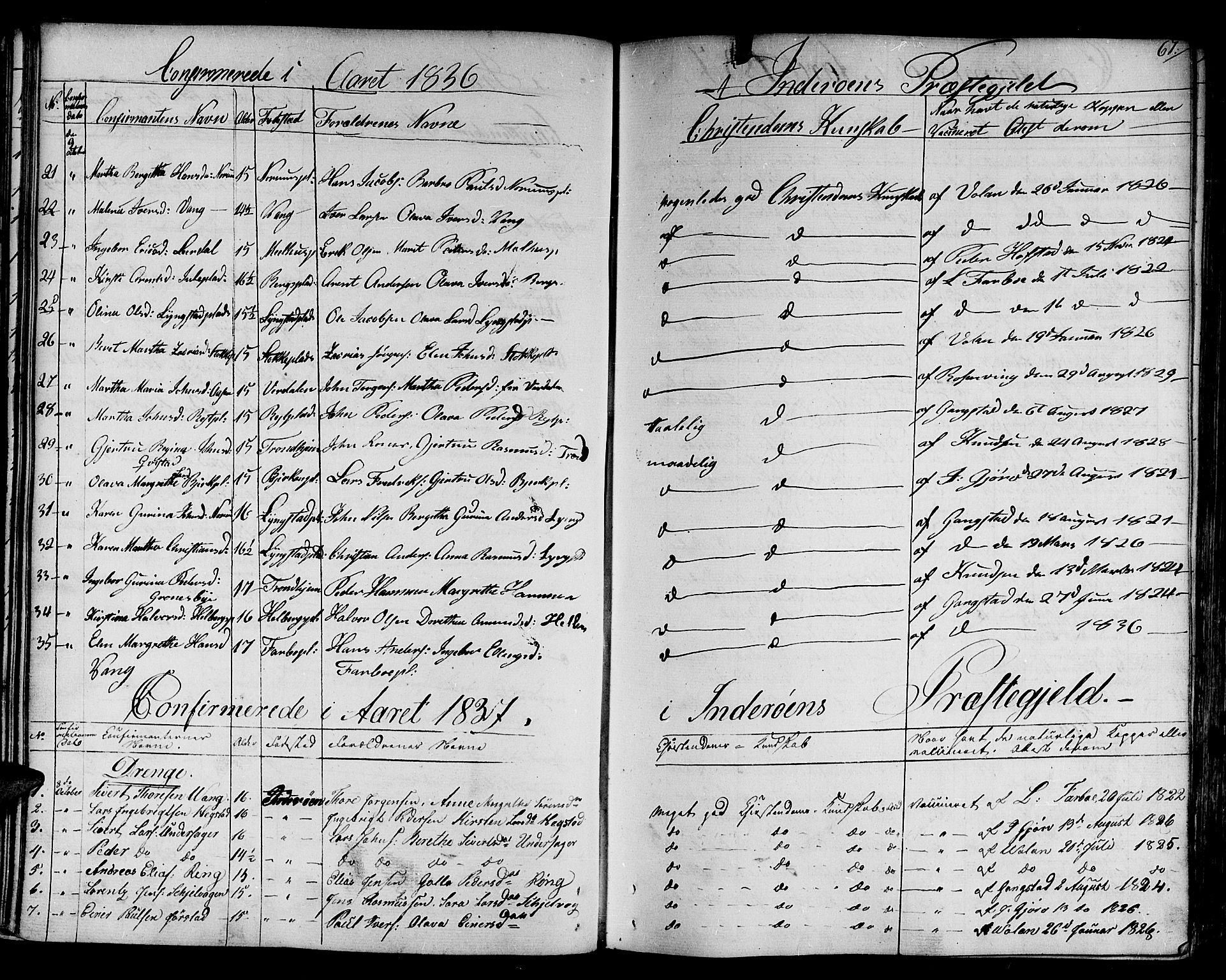 SAT, Ministerialprotokoller, klokkerbøker og fødselsregistre - Nord-Trøndelag, 730/L0277: Ministerialbok nr. 730A06 /1, 1830-1839, s. 67