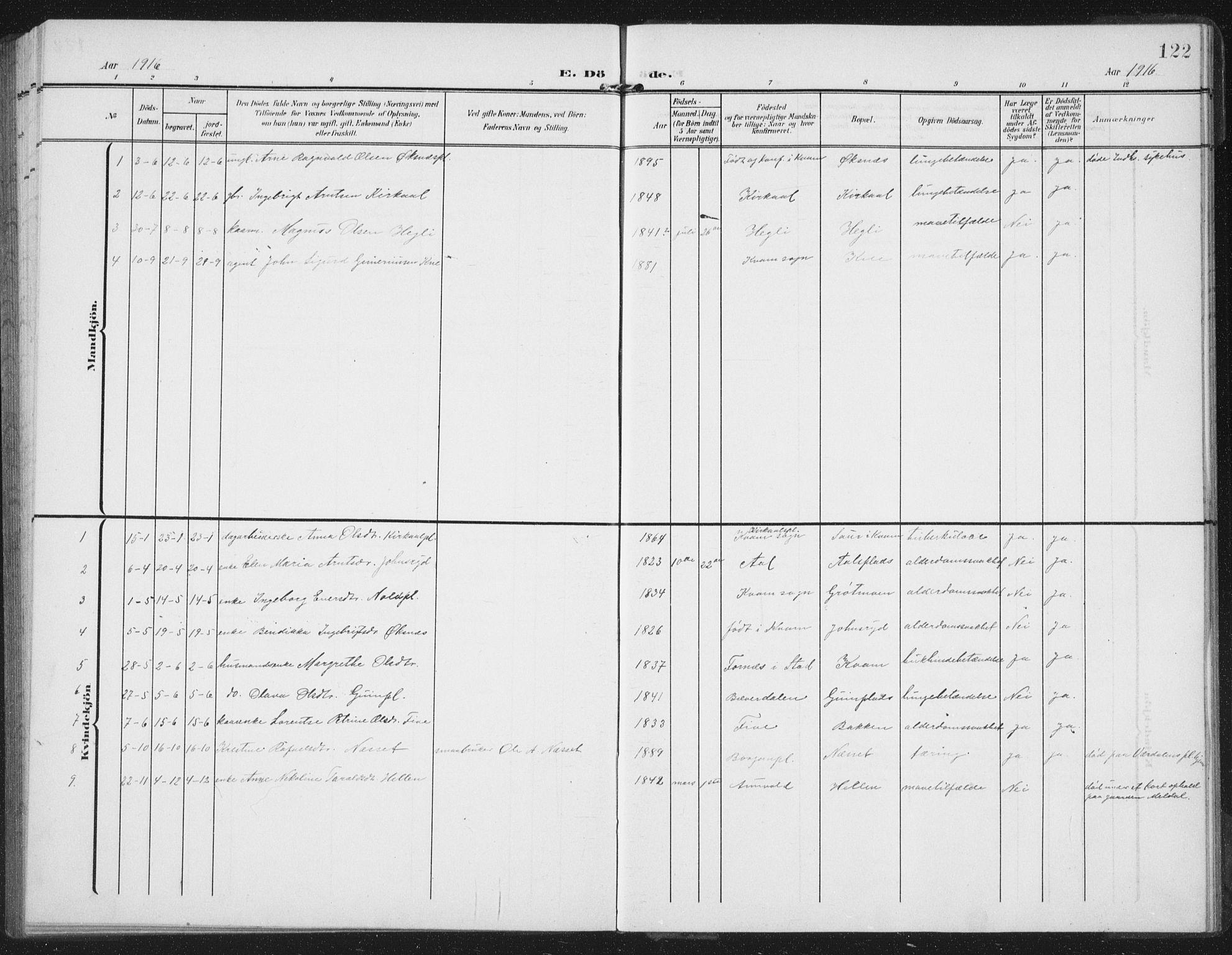 SAT, Ministerialprotokoller, klokkerbøker og fødselsregistre - Nord-Trøndelag, 747/L0460: Klokkerbok nr. 747C02, 1908-1939, s. 122