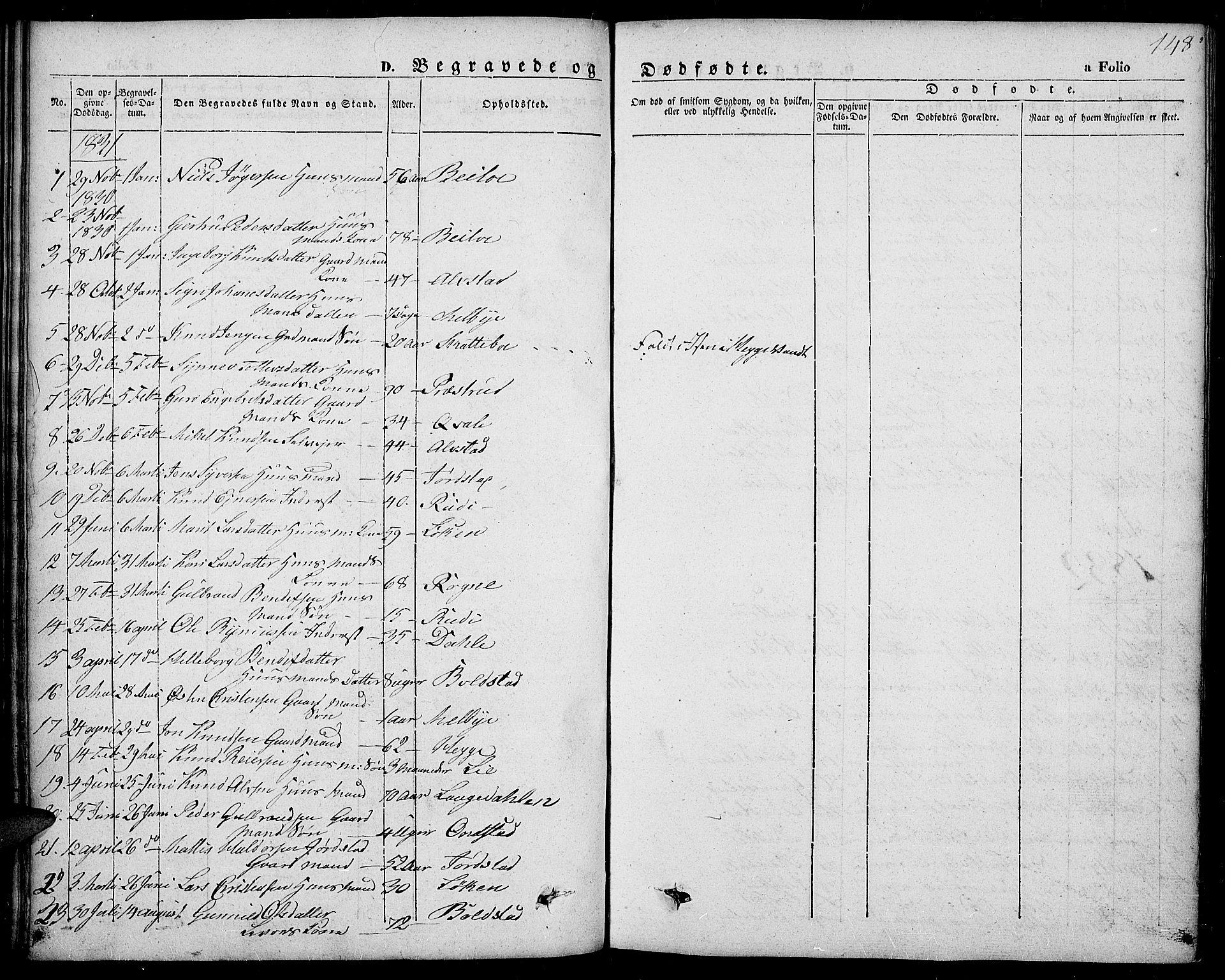 SAH, Slidre prestekontor, Ministerialbok nr. 4, 1831-1848, s. 148