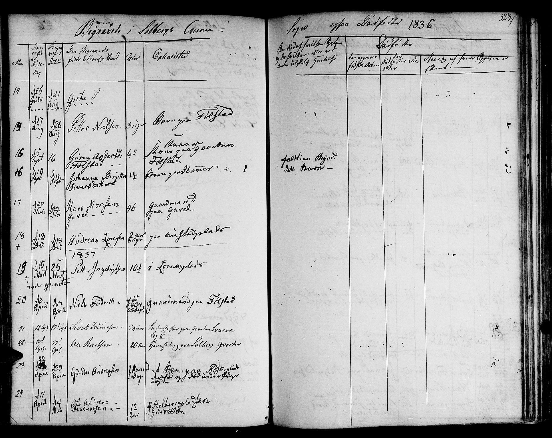 SAT, Ministerialprotokoller, klokkerbøker og fødselsregistre - Nord-Trøndelag, 730/L0277: Ministerialbok nr. 730A06 /2, 1831-1839, s. 323