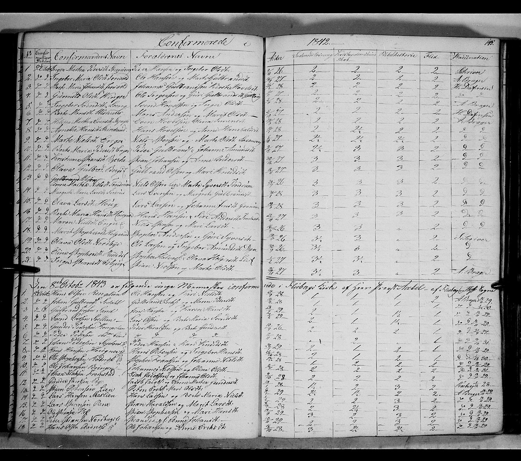 SAH, Land prestekontor, Klokkerbok nr. 2, 1833-1849, s. 145