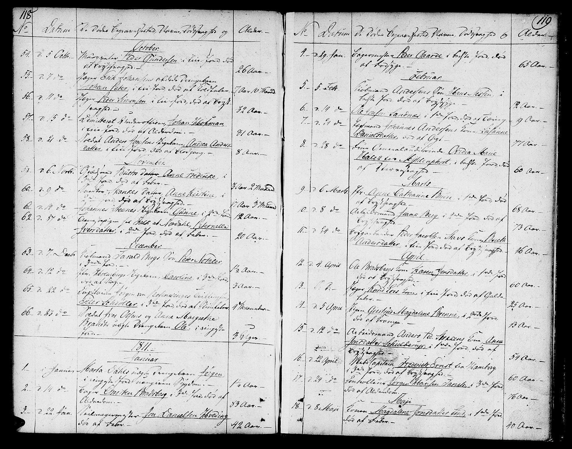 SAT, Ministerialprotokoller, klokkerbøker og fødselsregistre - Sør-Trøndelag, 602/L0106: Ministerialbok nr. 602A04, 1774-1814, s. 118-119