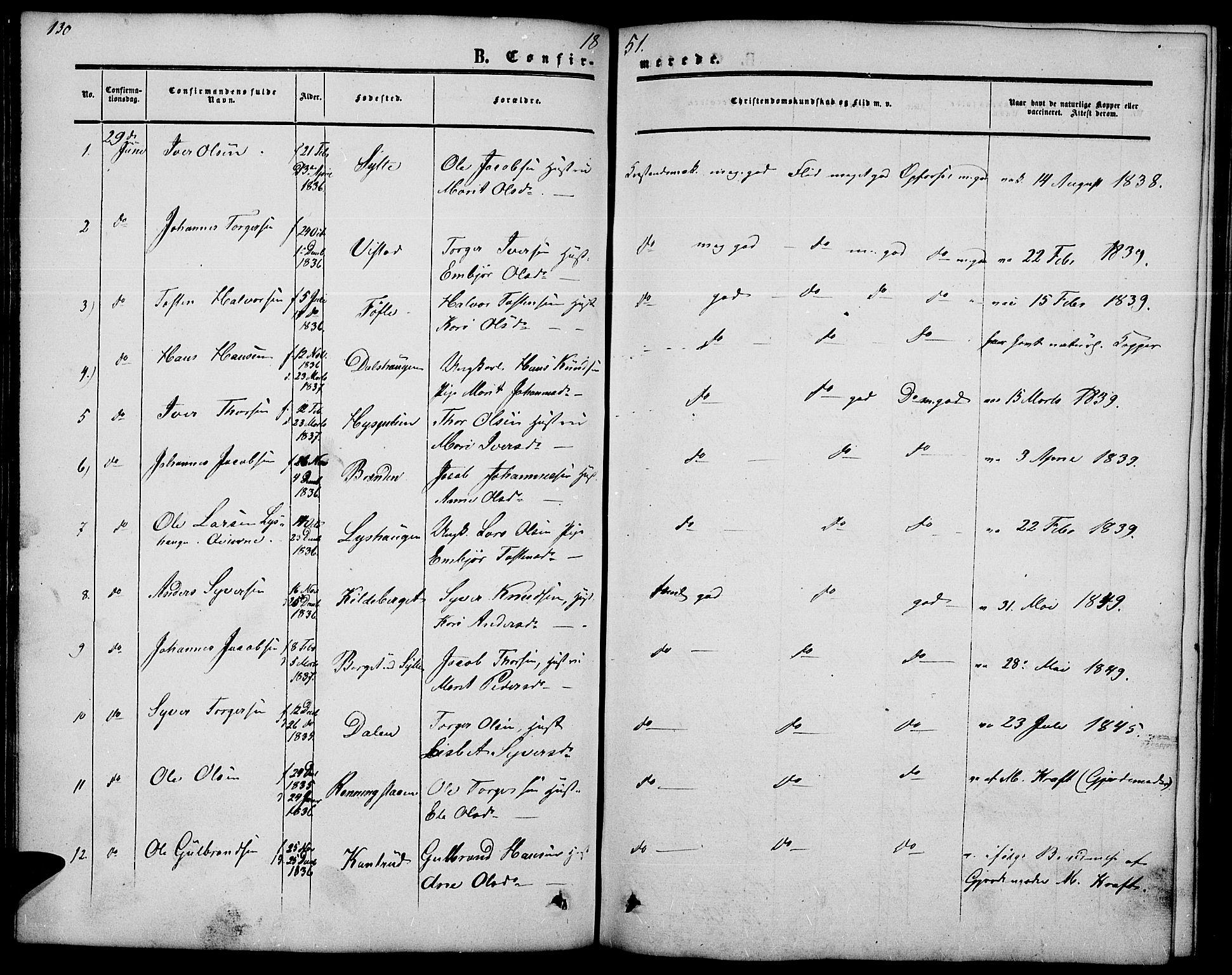 SAH, Nord-Fron prestekontor, Klokkerbok nr. 2, 1851-1883, s. 130