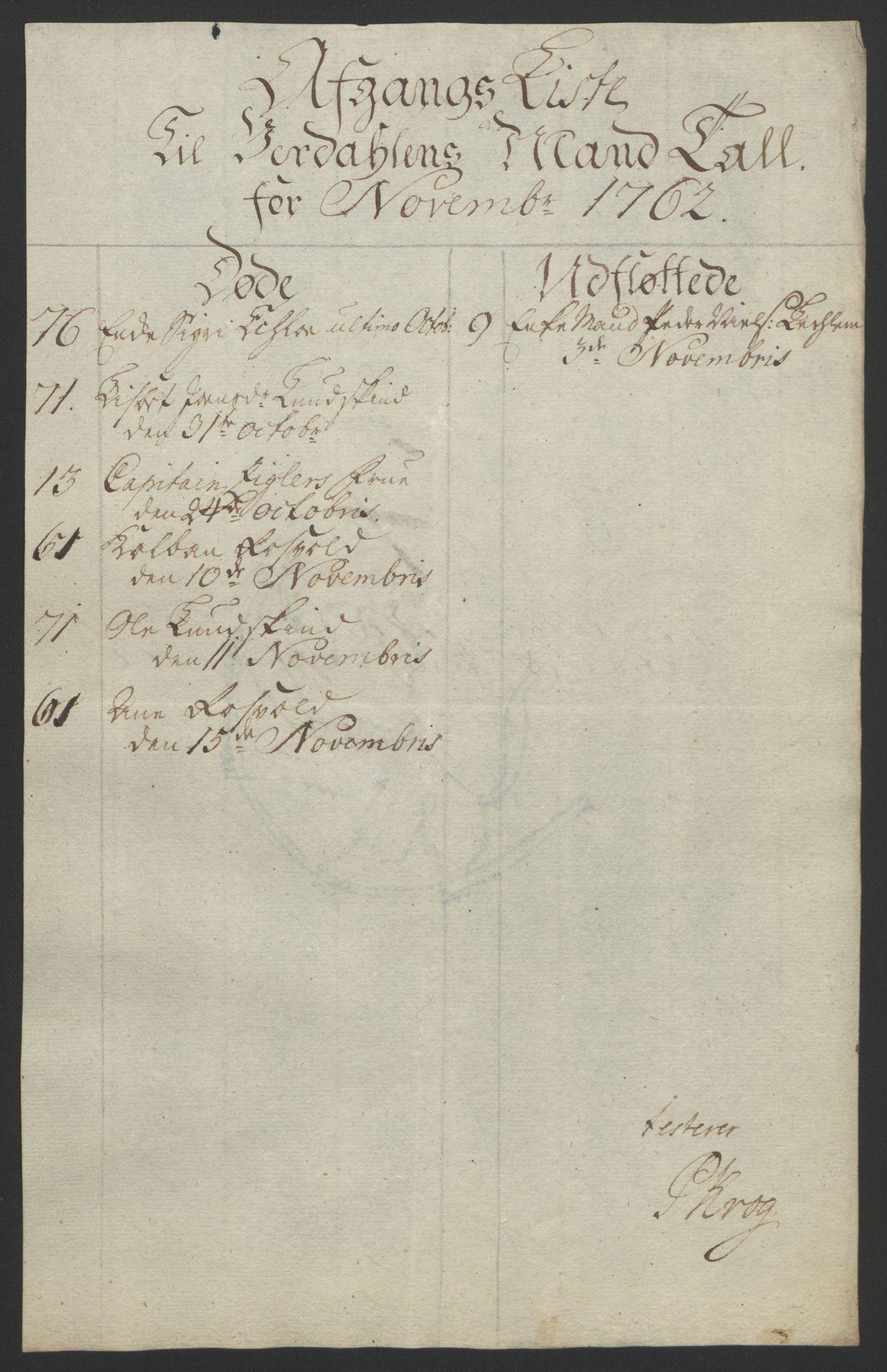 RA, Rentekammeret inntil 1814, Reviderte regnskaper, Fogderegnskap, R62/L4303: Ekstraskatten Stjørdal og Verdal, 1762-1763, s. 17