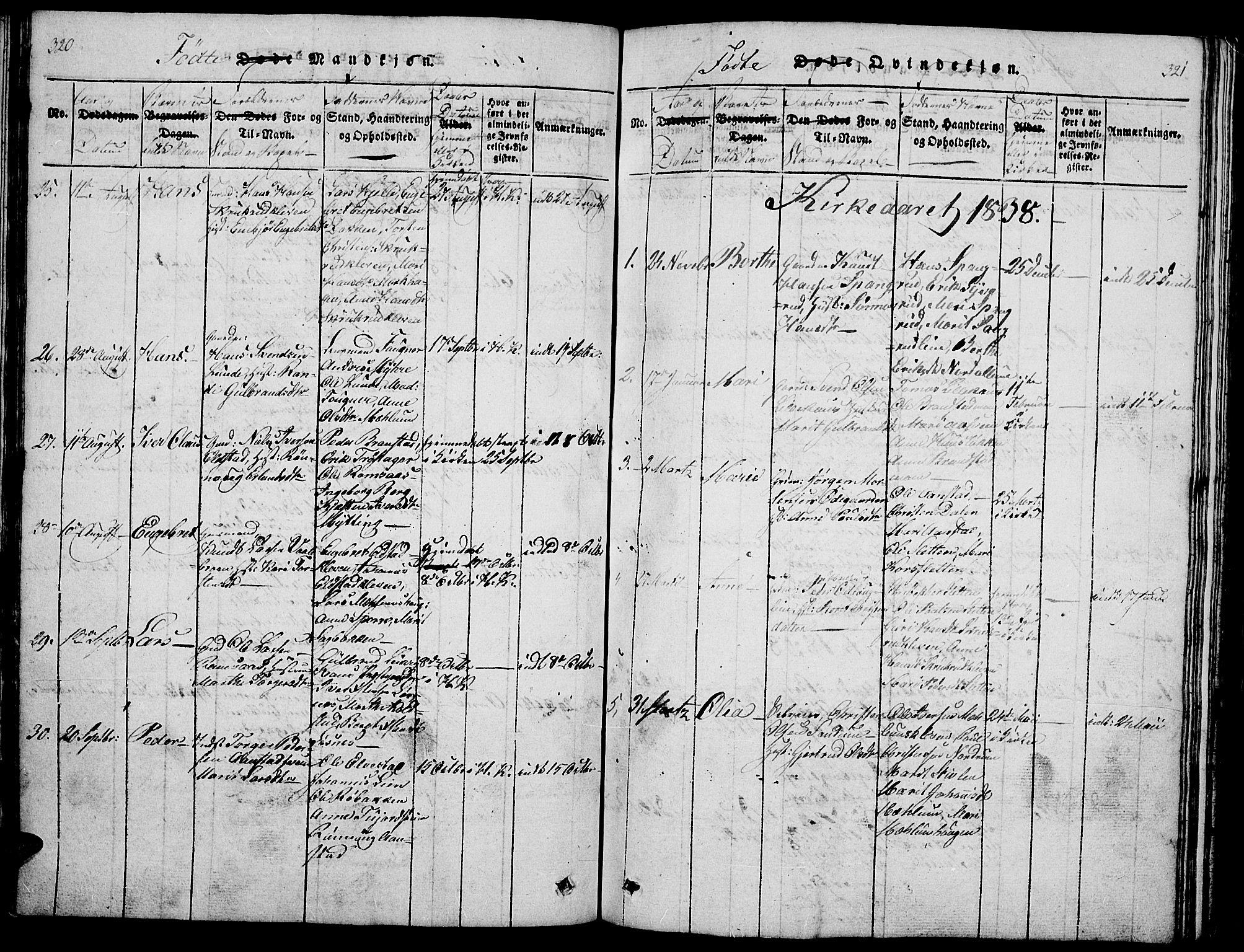 SAH, Ringebu prestekontor, Klokkerbok nr. 1, 1821-1839, s. 320-321