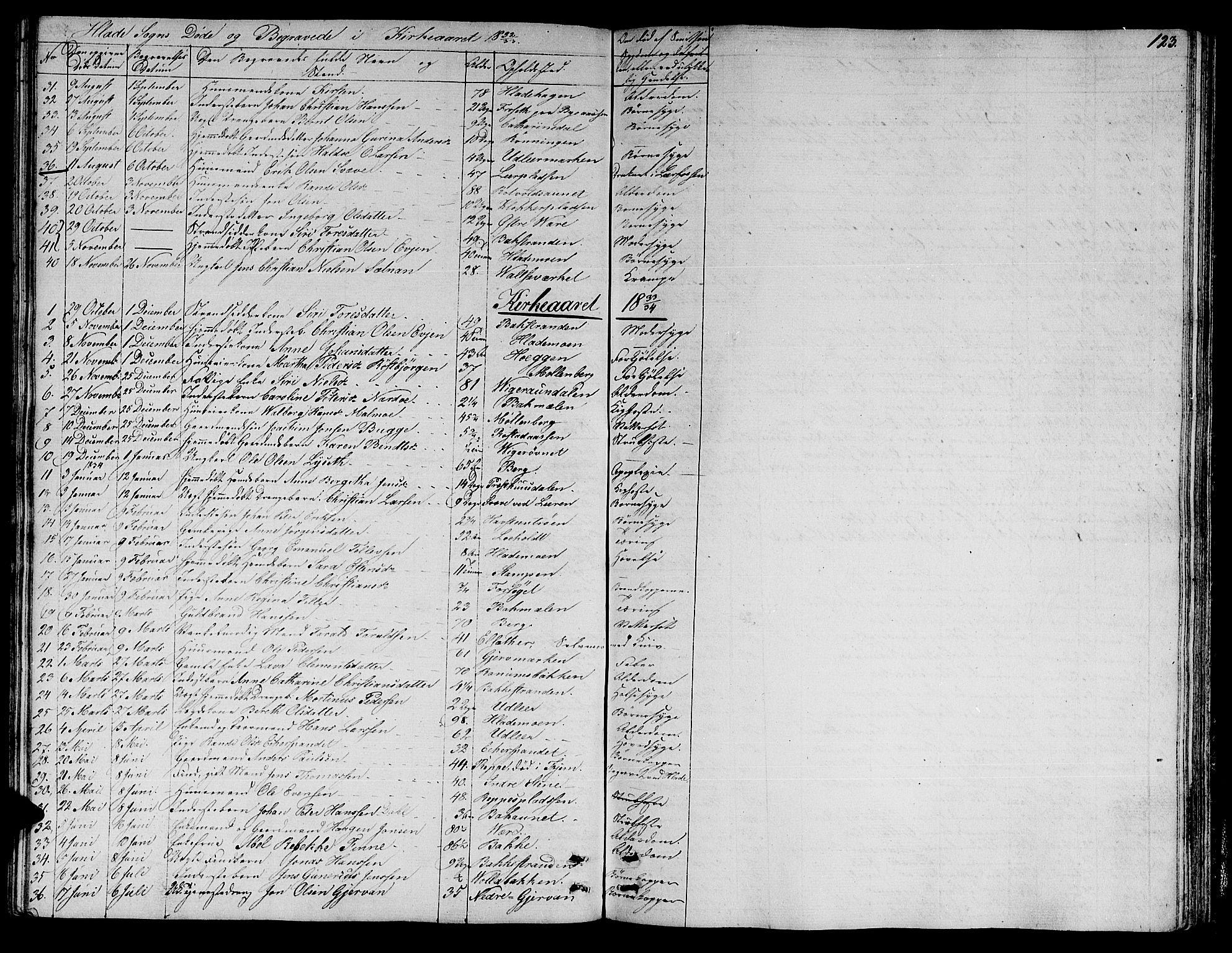 SAT, Ministerialprotokoller, klokkerbøker og fødselsregistre - Sør-Trøndelag, 606/L0308: Klokkerbok nr. 606C04, 1829-1840, s. 123