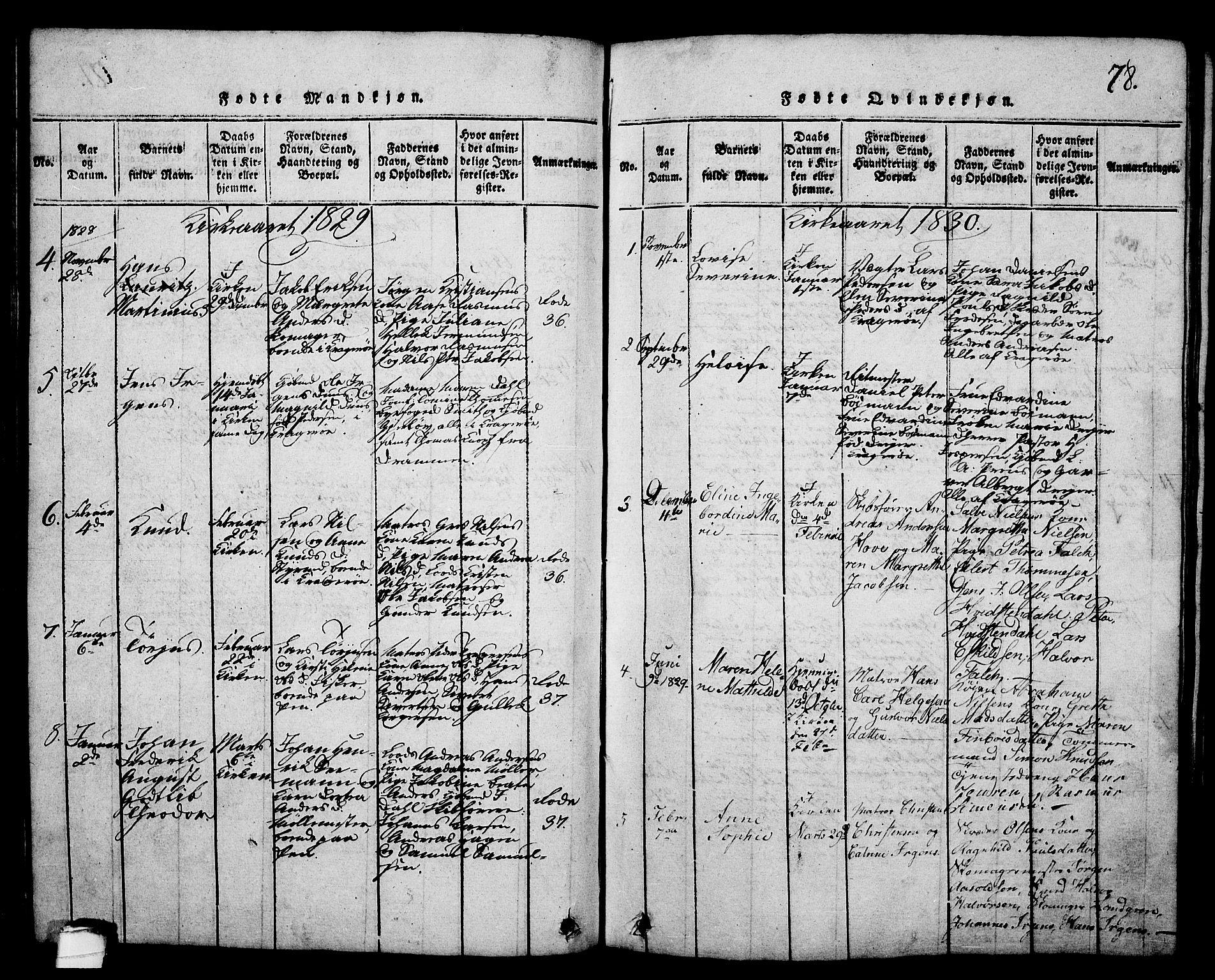 SAKO, Kragerø kirkebøker, G/Ga/L0002: Klokkerbok nr. 2, 1814-1831, s. 78