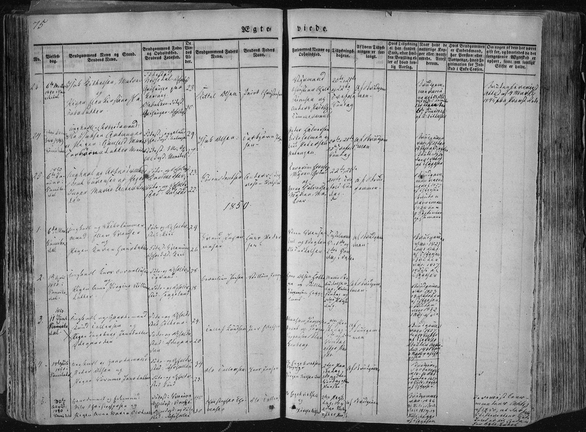 SAKO, Sannidal kirkebøker, F/Fa/L0007: Ministerialbok nr. 7, 1831-1854, s. 75