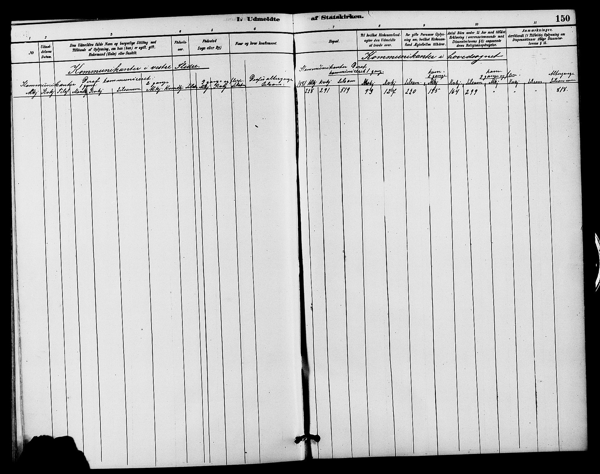 SAH, Vestre Slidre prestekontor, Klokkerbok nr. 4, 1881-1912, s. 150