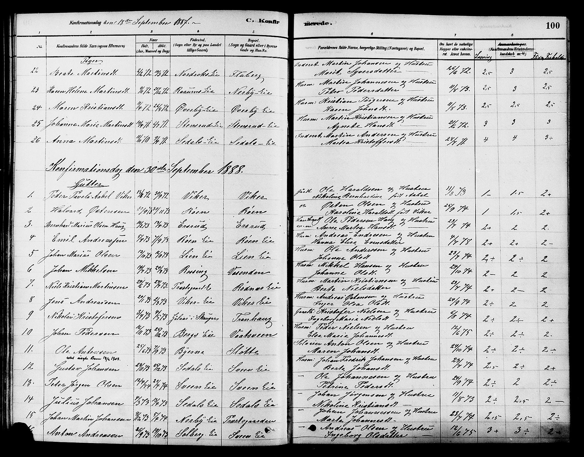 SAH, Søndre Land prestekontor, K/L0002: Ministerialbok nr. 2, 1878-1894, s. 100
