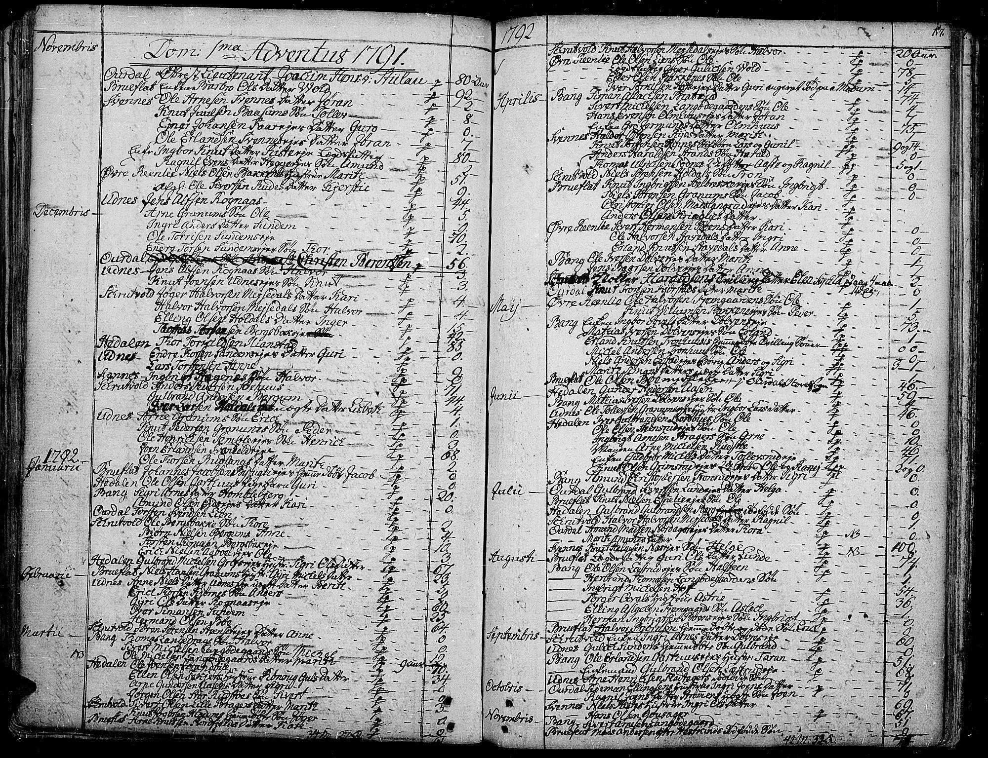 SAH, Aurdal prestekontor, Ministerialbok nr. 6, 1781-1804, s. 157