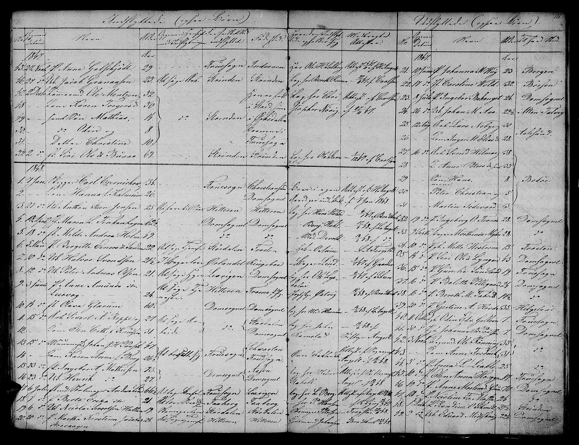 SAT, Ministerialprotokoller, klokkerbøker og fødselsregistre - Sør-Trøndelag, 604/L0182: Ministerialbok nr. 604A03, 1818-1850, s. 181