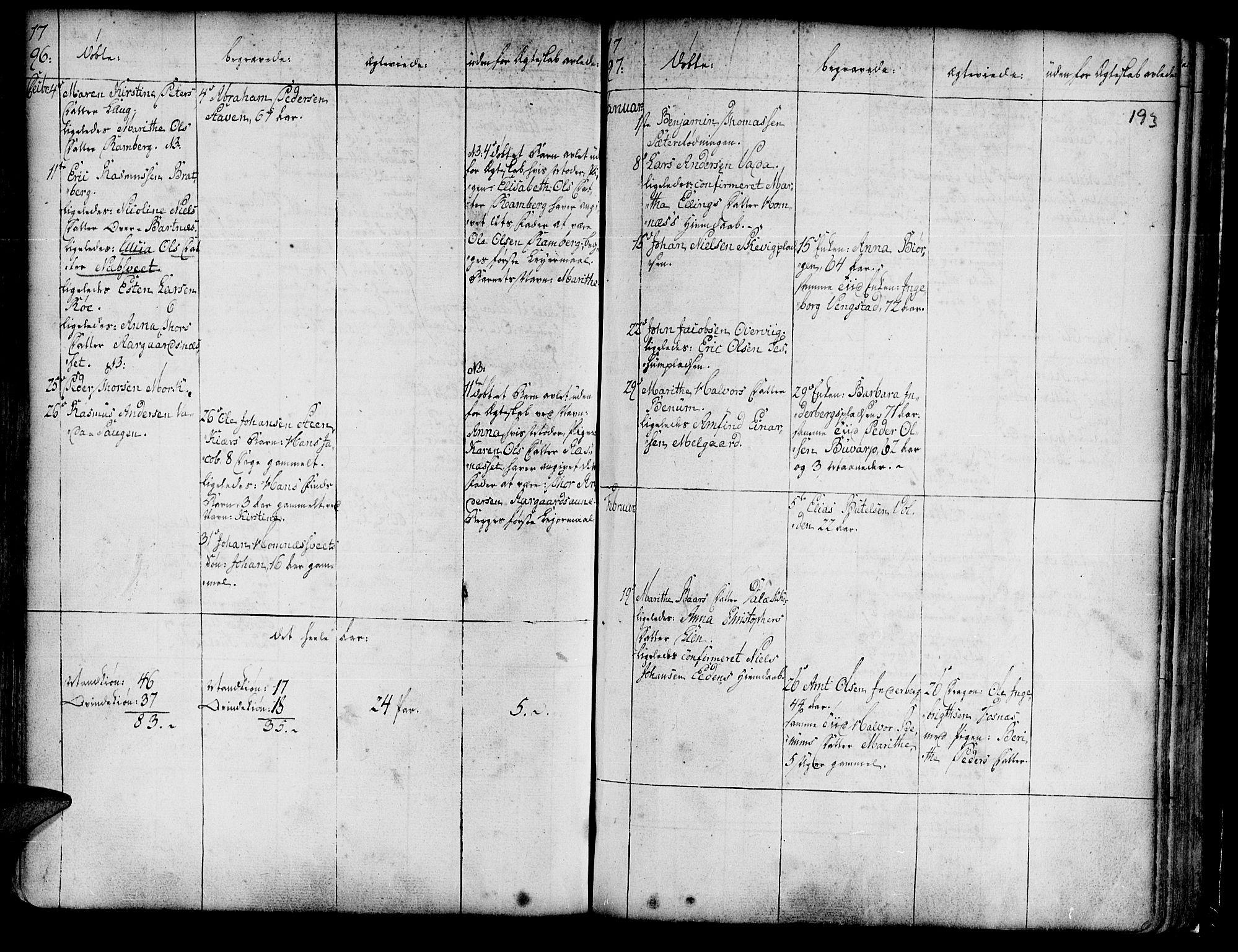 SAT, Ministerialprotokoller, klokkerbøker og fødselsregistre - Nord-Trøndelag, 741/L0385: Ministerialbok nr. 741A01, 1722-1815, s. 193
