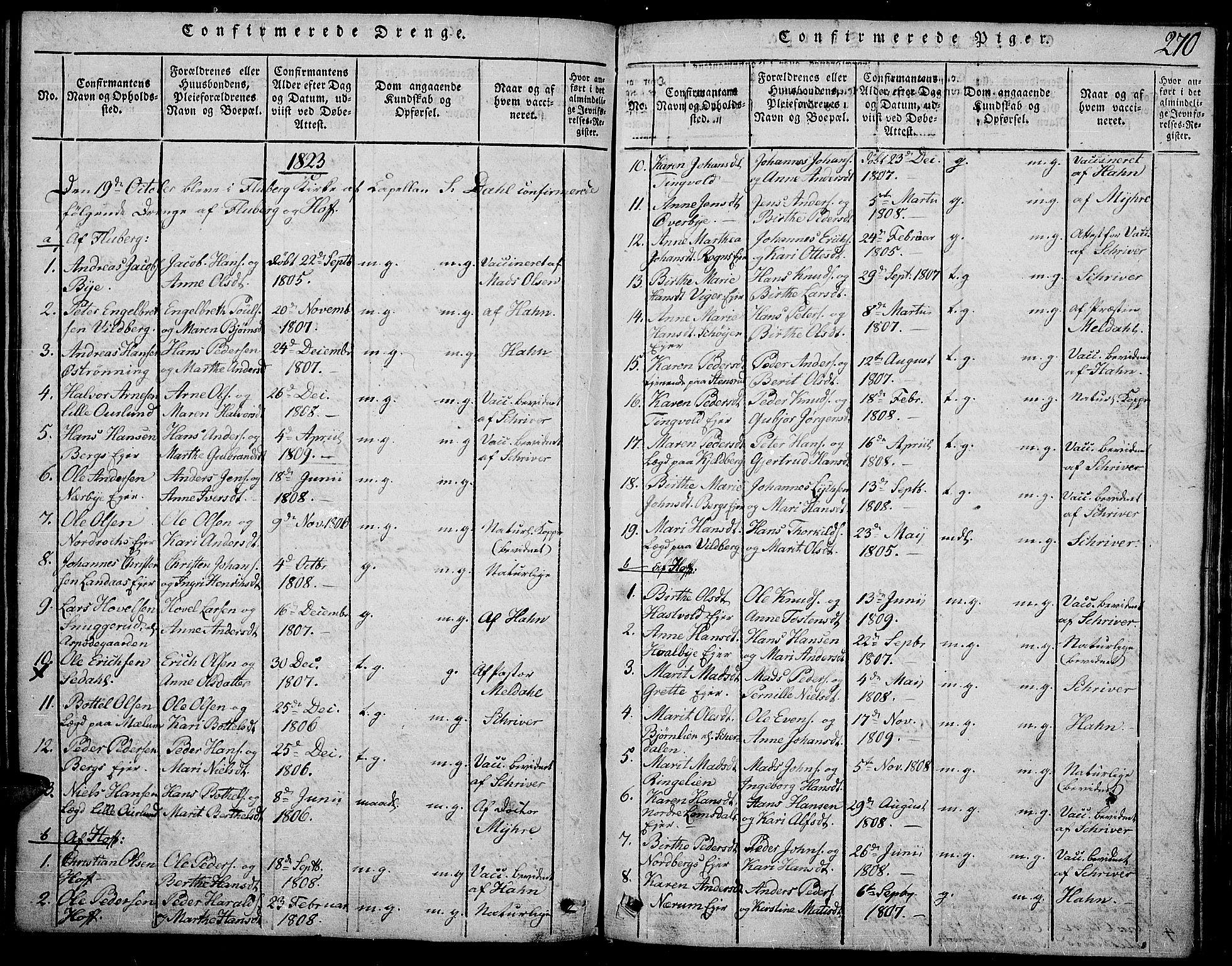 SAH, Land prestekontor, Ministerialbok nr. 7, 1814-1830, s. 270