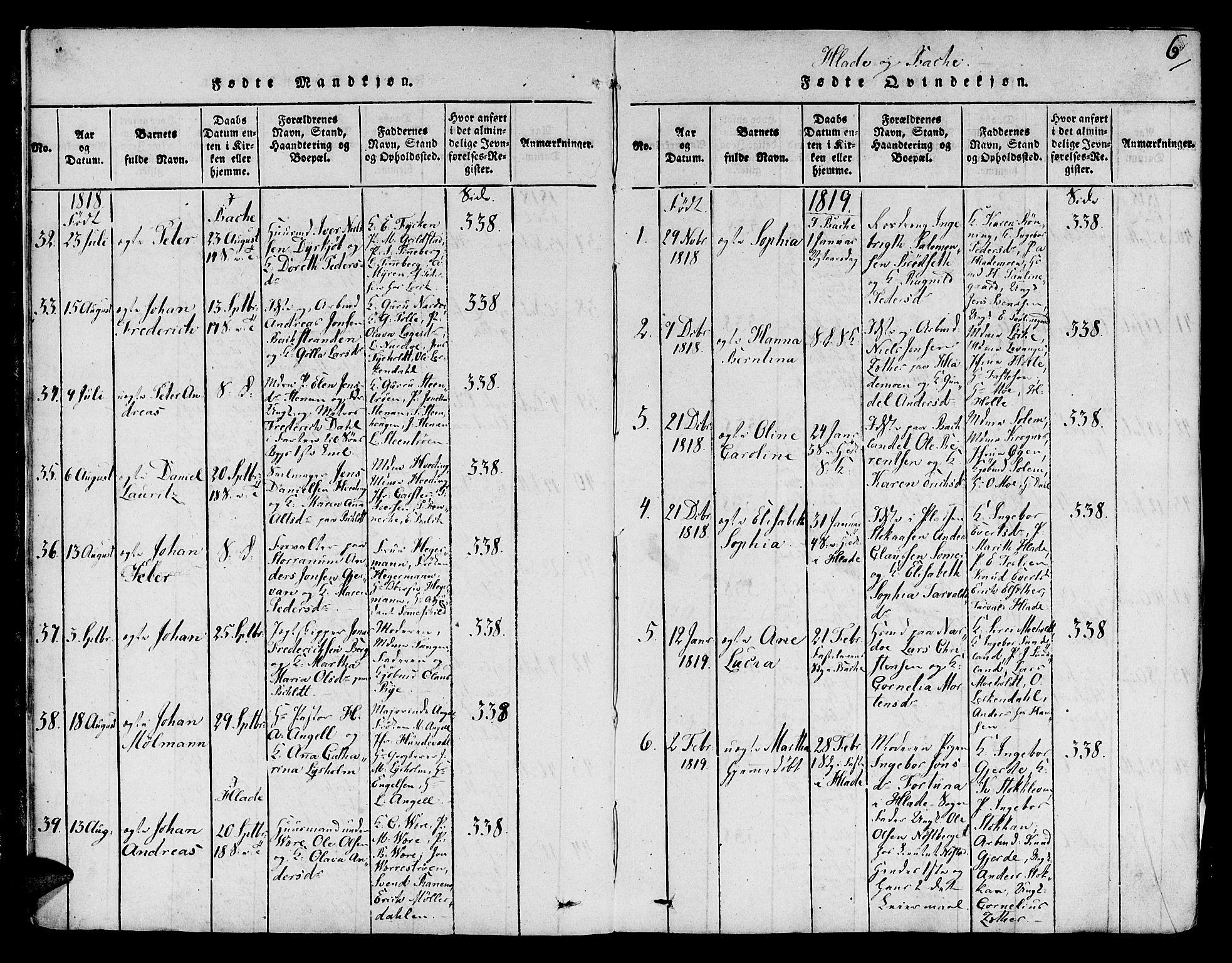 SAT, Ministerialprotokoller, klokkerbøker og fødselsregistre - Sør-Trøndelag, 606/L0283: Ministerialbok nr. 606A03 /1, 1818-1823, s. 6
