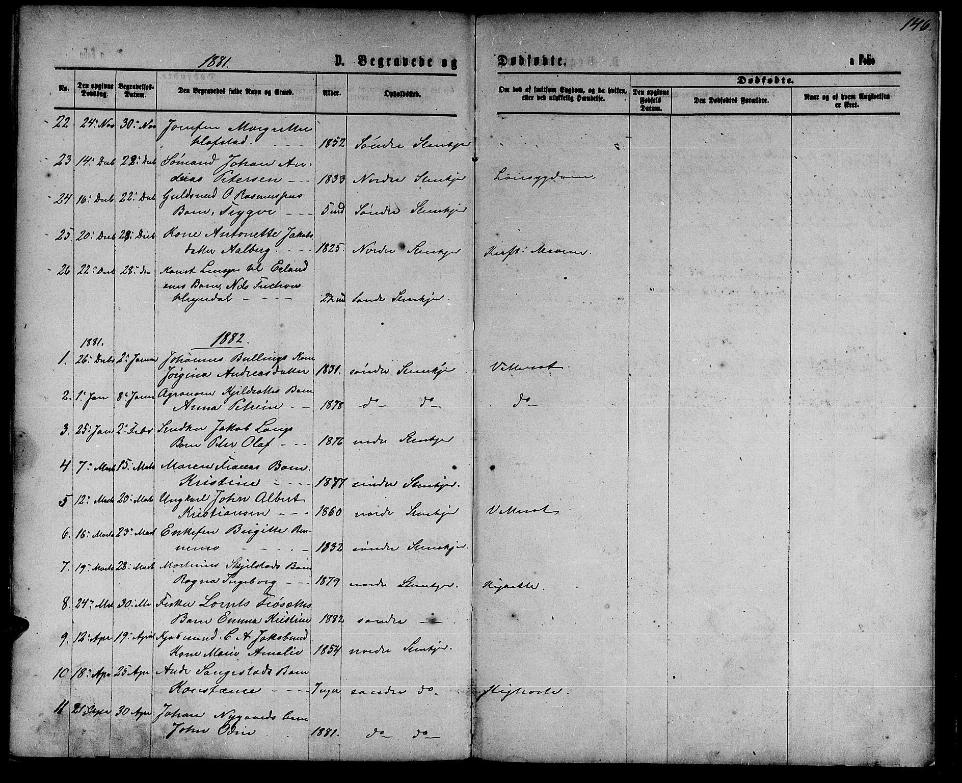 SAT, Ministerialprotokoller, klokkerbøker og fødselsregistre - Nord-Trøndelag, 739/L0373: Klokkerbok nr. 739C01, 1865-1882, s. 146
