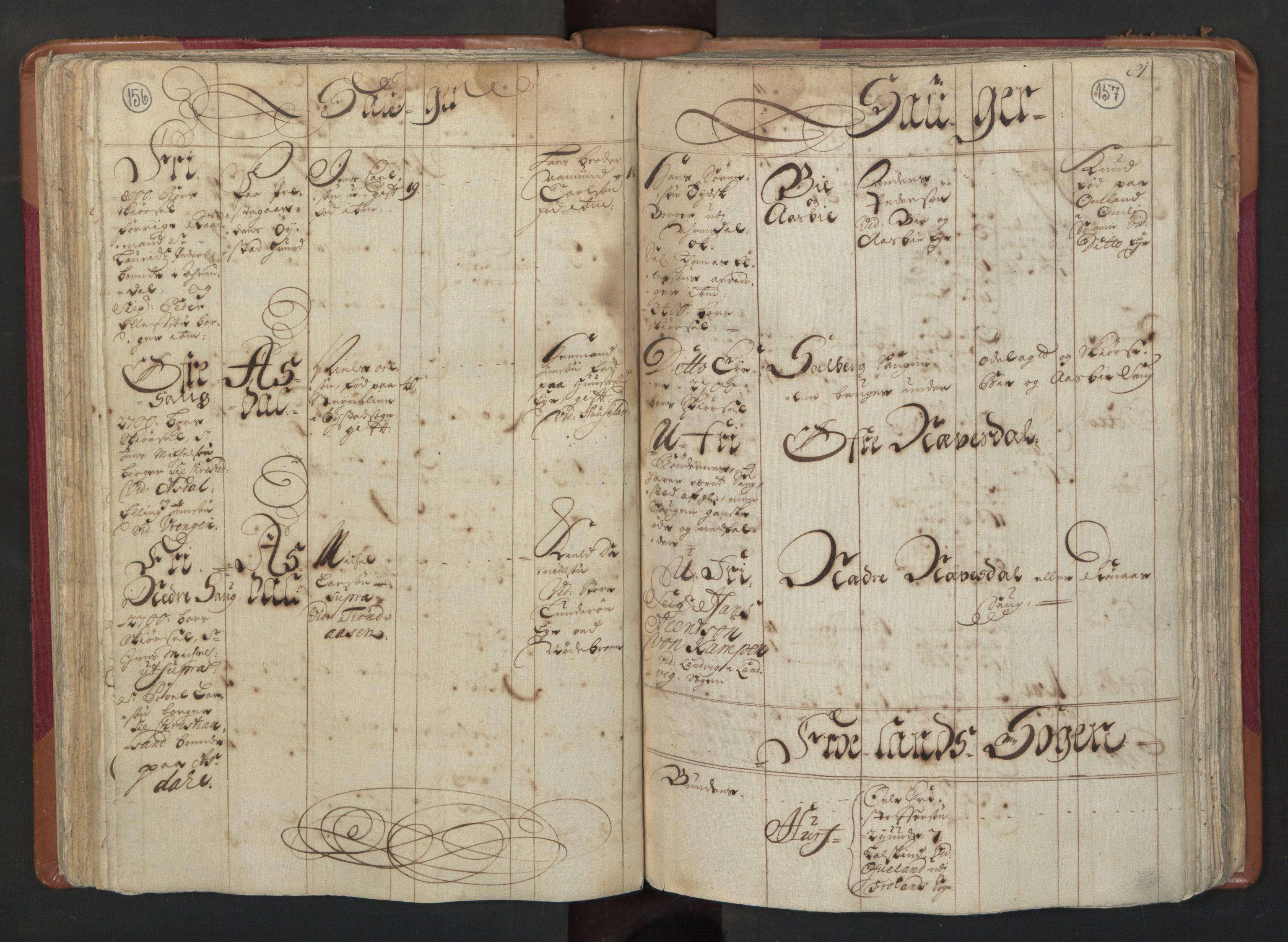 RA, Manntallet 1701, nr. 3: Nedenes fogderi, 1701, s. 156-157