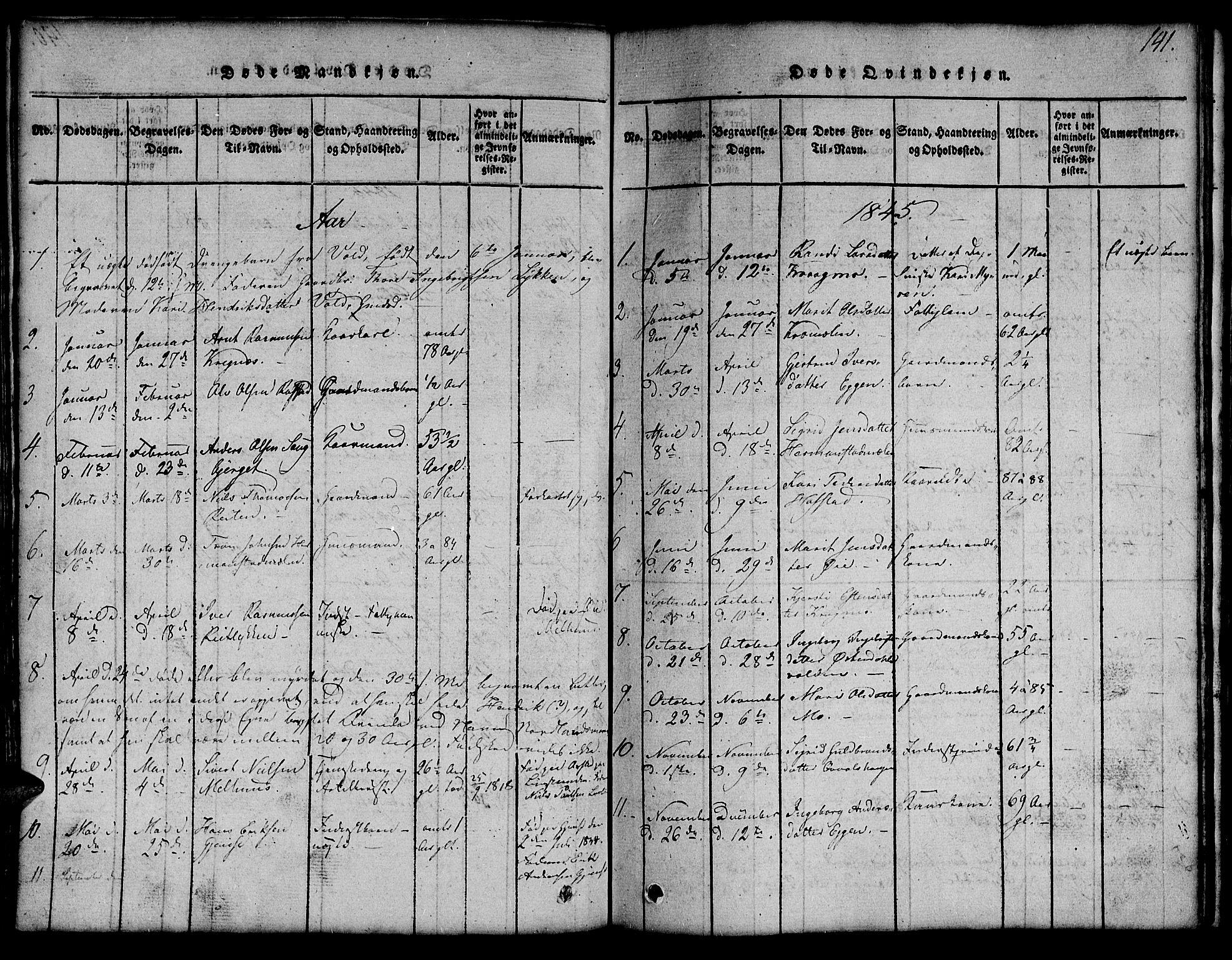SAT, Ministerialprotokoller, klokkerbøker og fødselsregistre - Sør-Trøndelag, 691/L1092: Klokkerbok nr. 691C03, 1816-1852, s. 141