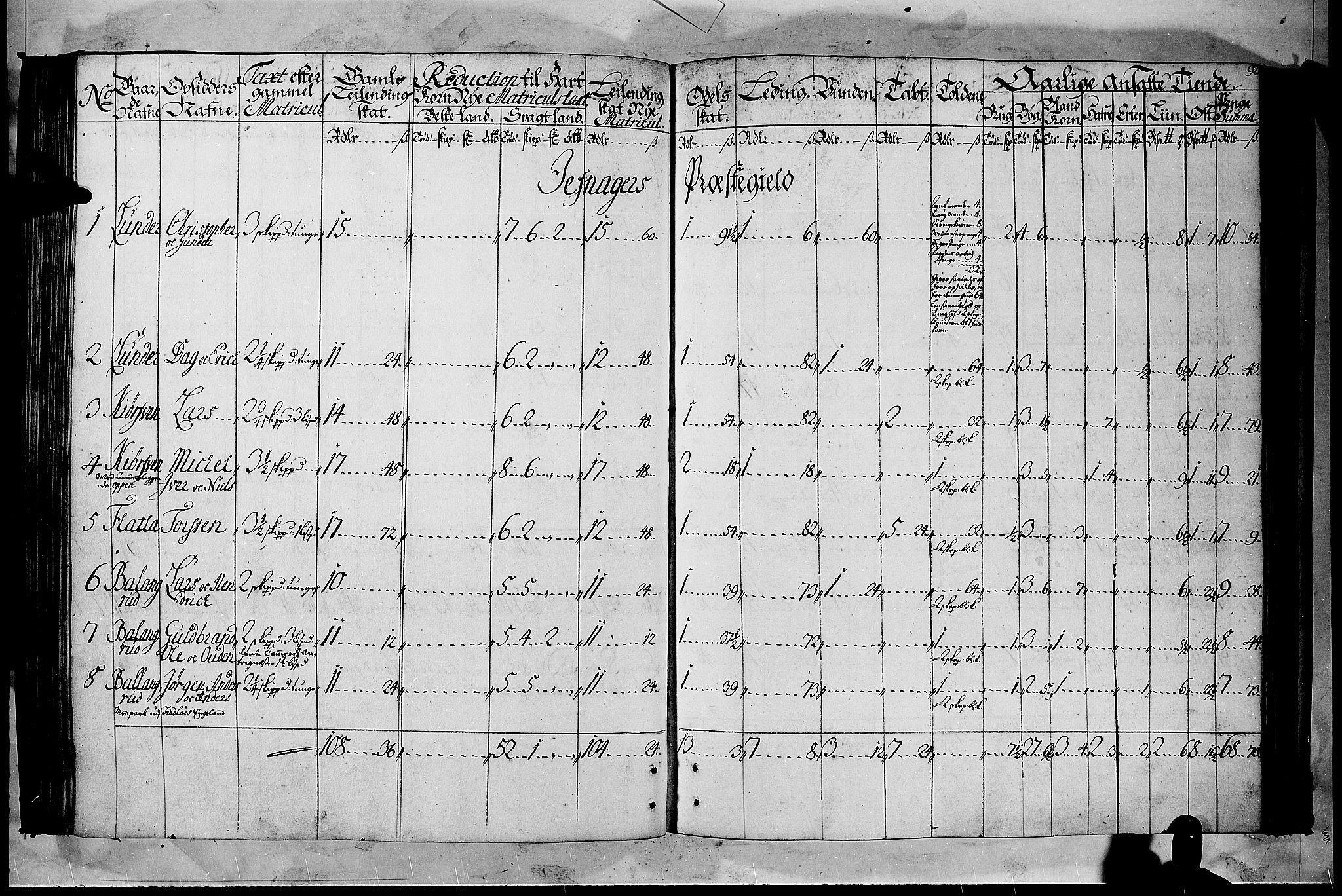 RA, Rentekammeret inntil 1814, Realistisk ordnet avdeling, N/Nb/Nbf/L0105: Hadeland, Toten og Valdres matrikkelprotokoll, 1723, s. 91b-92a