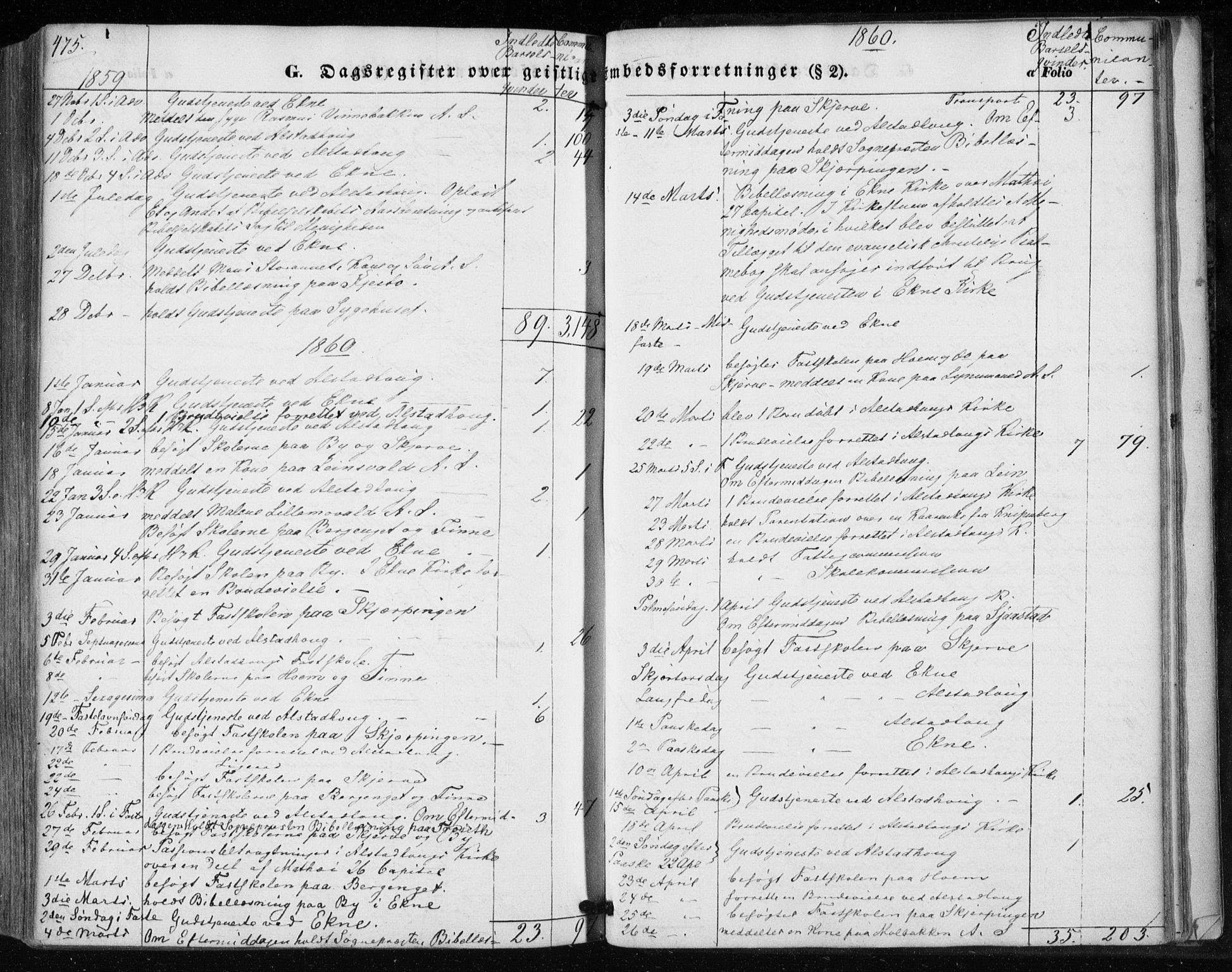 SAT, Ministerialprotokoller, klokkerbøker og fødselsregistre - Nord-Trøndelag, 717/L0154: Ministerialbok nr. 717A07 /1, 1850-1862, s. 475