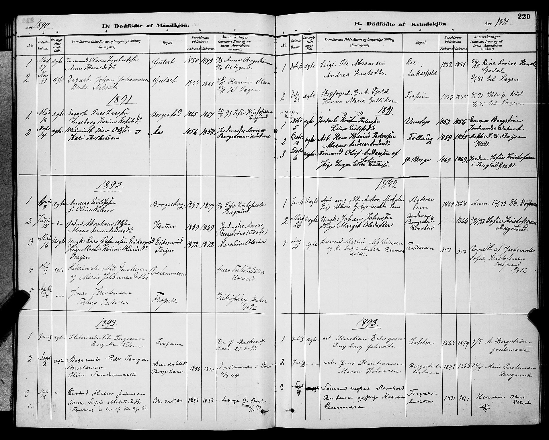 SAKO, Gjerpen kirkebøker, G/Ga/L0002: Klokkerbok nr. I 2, 1883-1900, s. 220