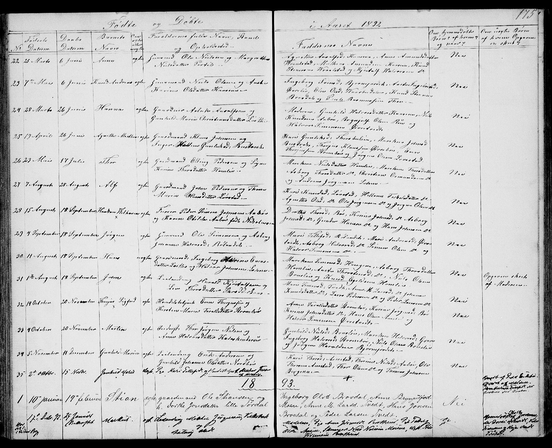 SAKO, Drangedal kirkebøker, G/Gb/L0001: Klokkerbok nr. II 1, 1856-1894, s. 175