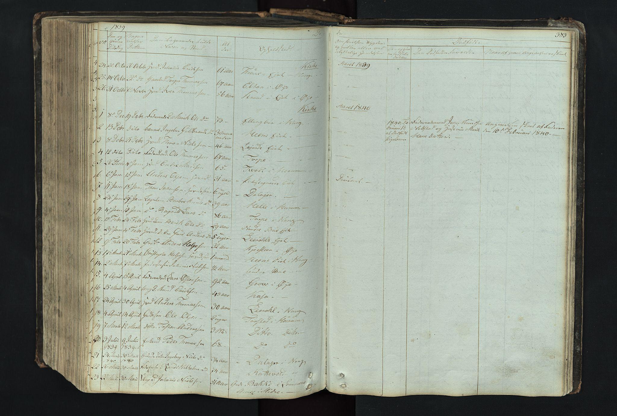 SAH, Vang prestekontor, Valdres, Klokkerbok nr. 4, 1835-1892, s. 383