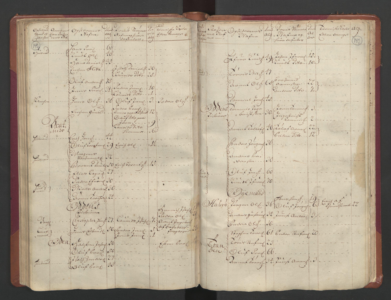 RA, Manntallet 1701, nr. 11: Nordmøre fogderi og Romsdal fogderi, 1701, s. 142-143