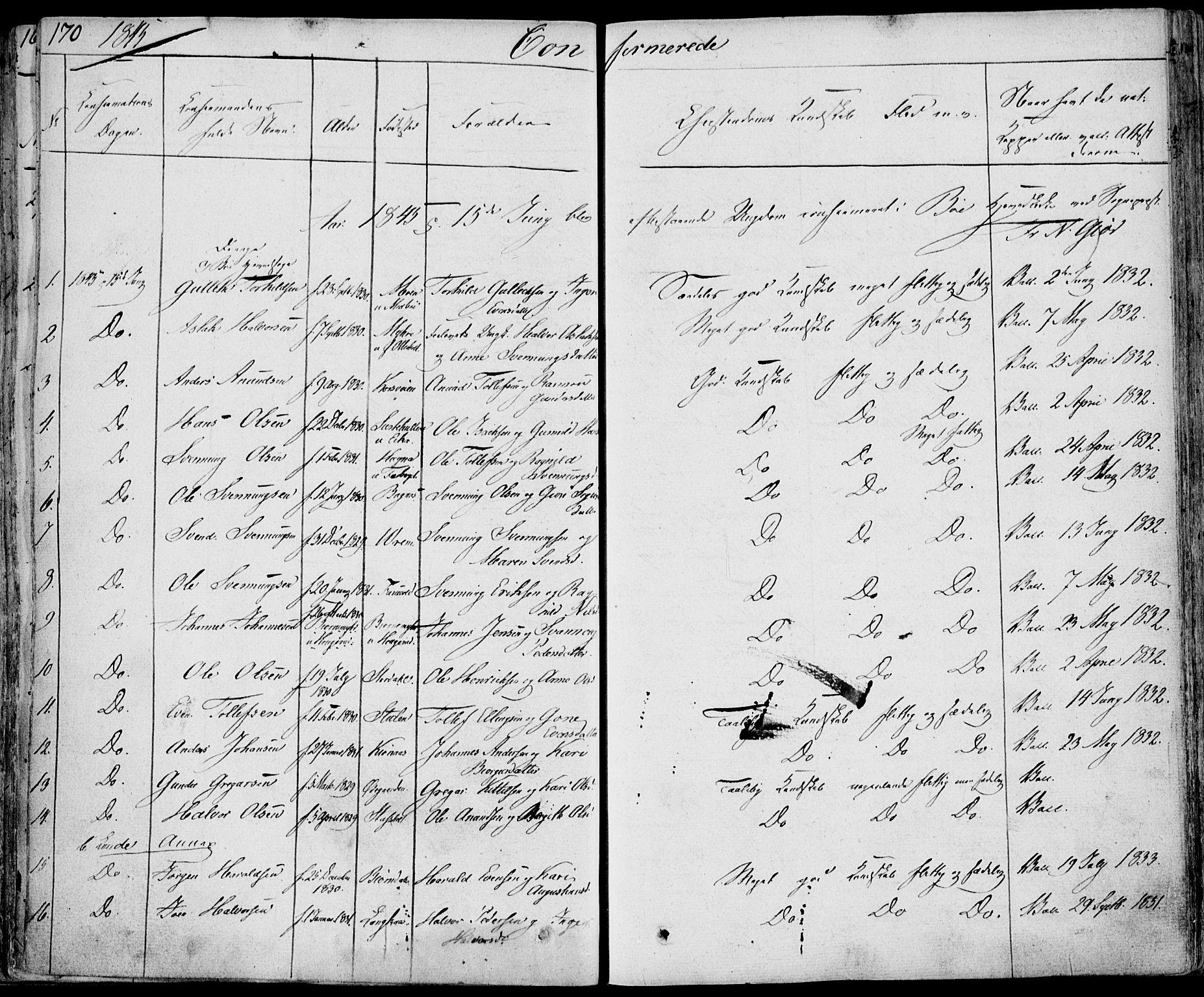 SAKO, Bø kirkebøker, F/Fa/L0007: Ministerialbok nr. 7, 1831-1848, s. 170