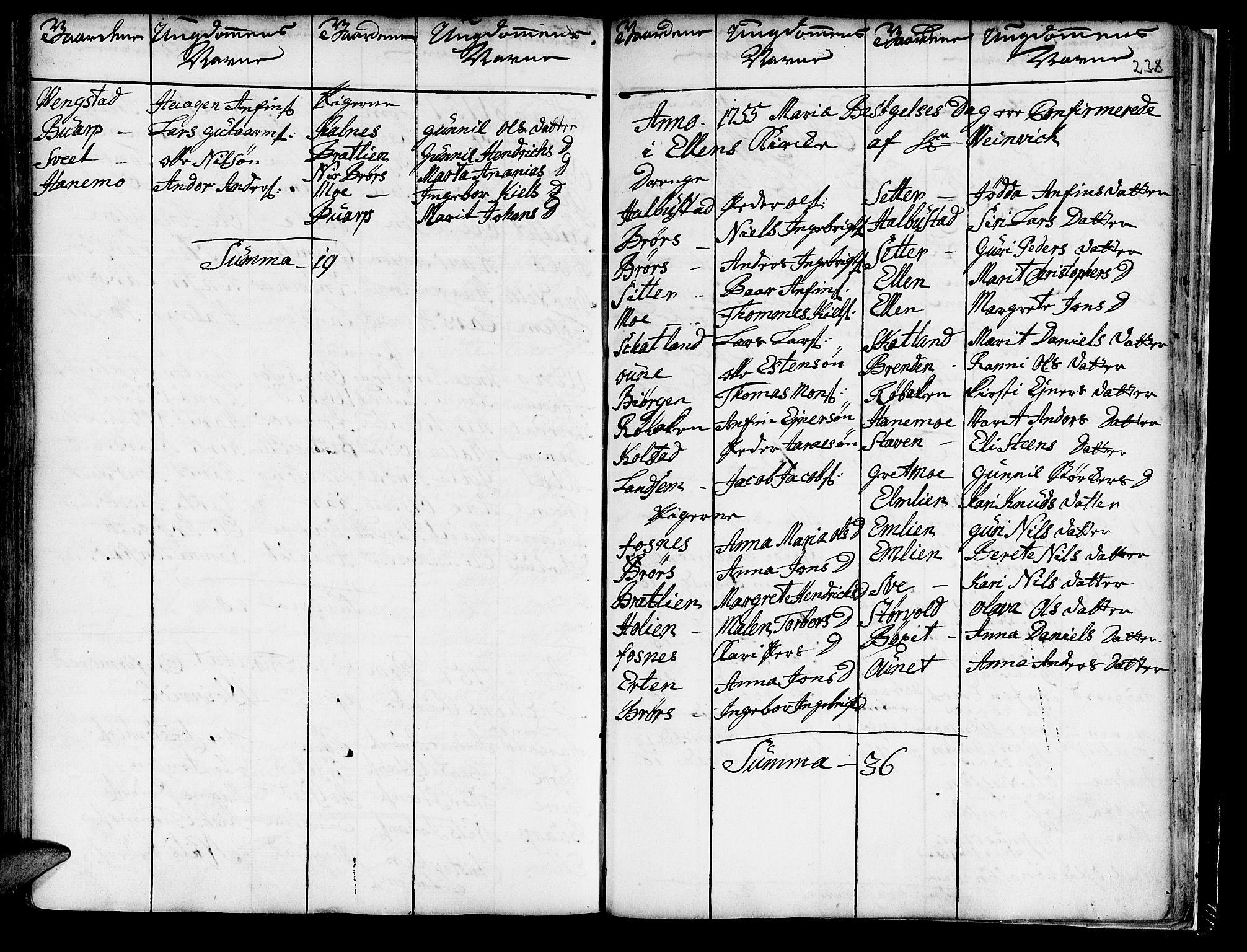 SAT, Ministerialprotokoller, klokkerbøker og fødselsregistre - Nord-Trøndelag, 741/L0385: Ministerialbok nr. 741A01, 1722-1815, s. 238