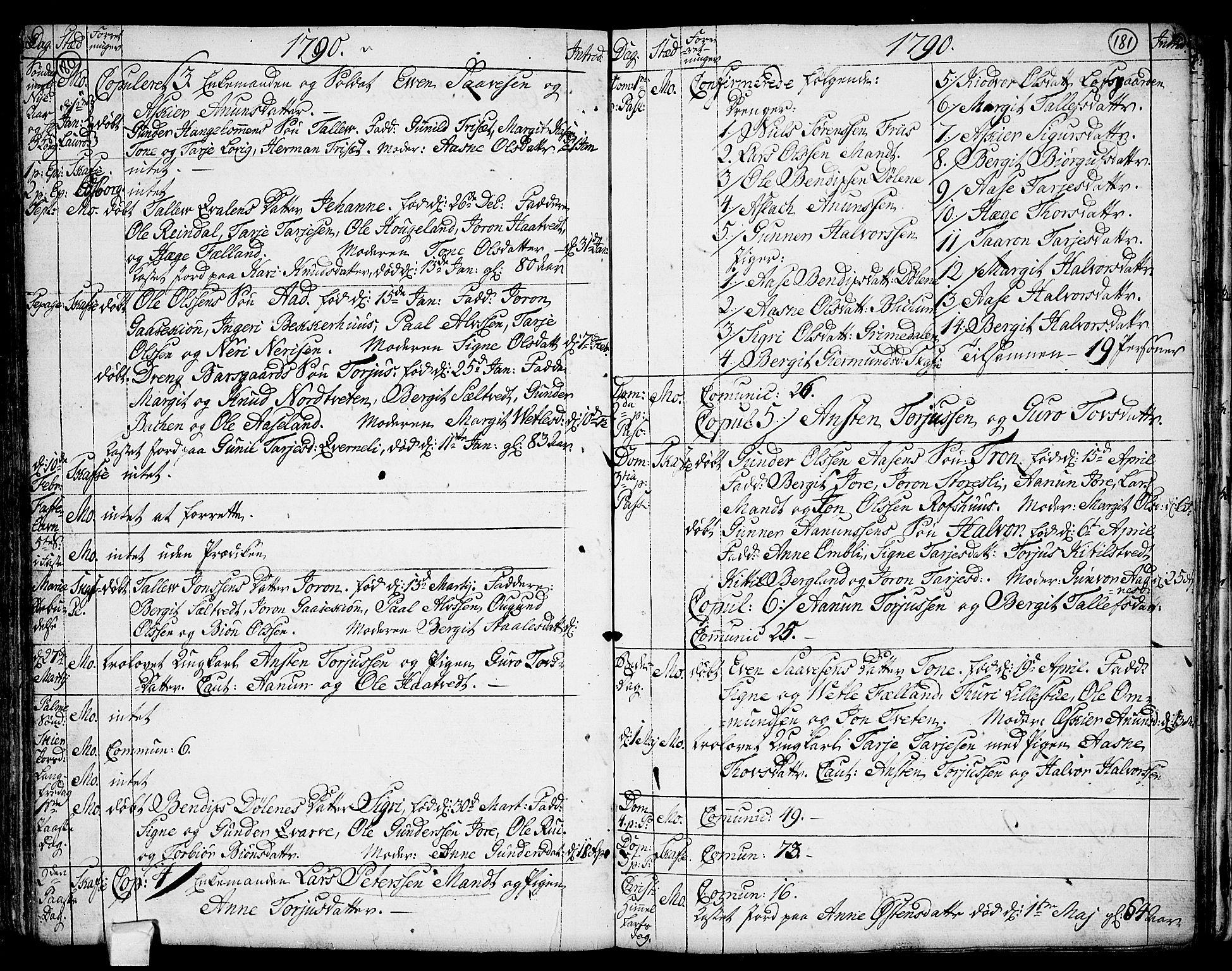SAKO, Mo kirkebøker, F/Fa/L0002: Ministerialbok nr. I 2, 1766-1799, s. 180-181