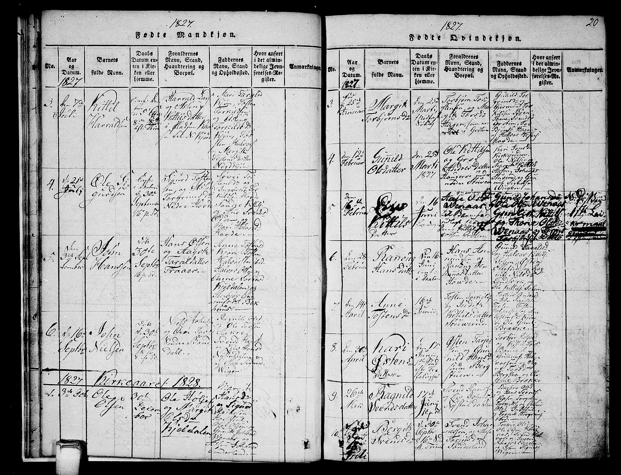 SAKO, Hjartdal kirkebøker, G/Gc/L0001: Klokkerbok nr. III 1, 1815-1842, s. 20