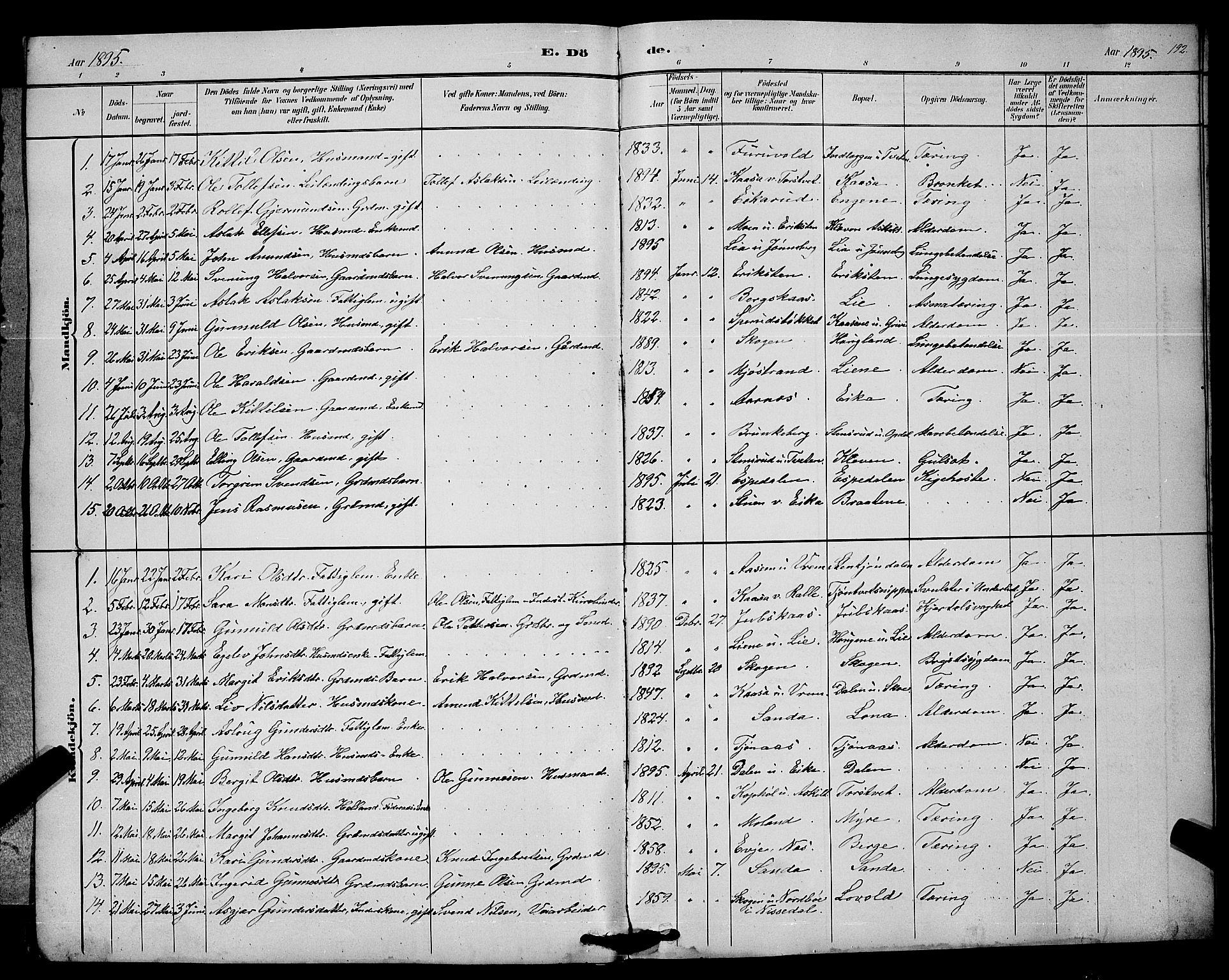 SAKO, Bø kirkebøker, G/Ga/L0005: Klokkerbok nr. 5, 1883-1897, s. 192
