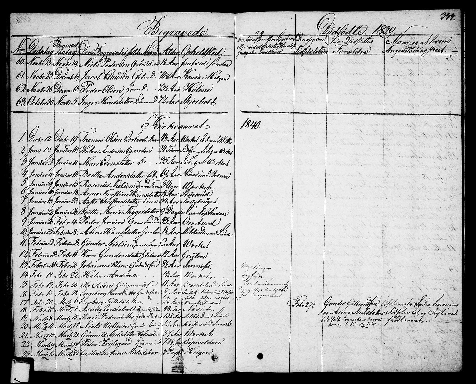 SAKO, Holla kirkebøker, G/Ga/L0002: Klokkerbok nr. I 2, 1830-1848, s. 377