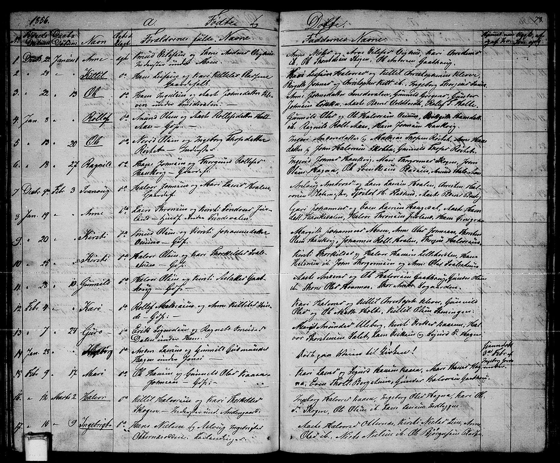 SAKO, Sauherad kirkebøker, G/Ga/L0002: Klokkerbok nr. I 2, 1842-1866, s. 73