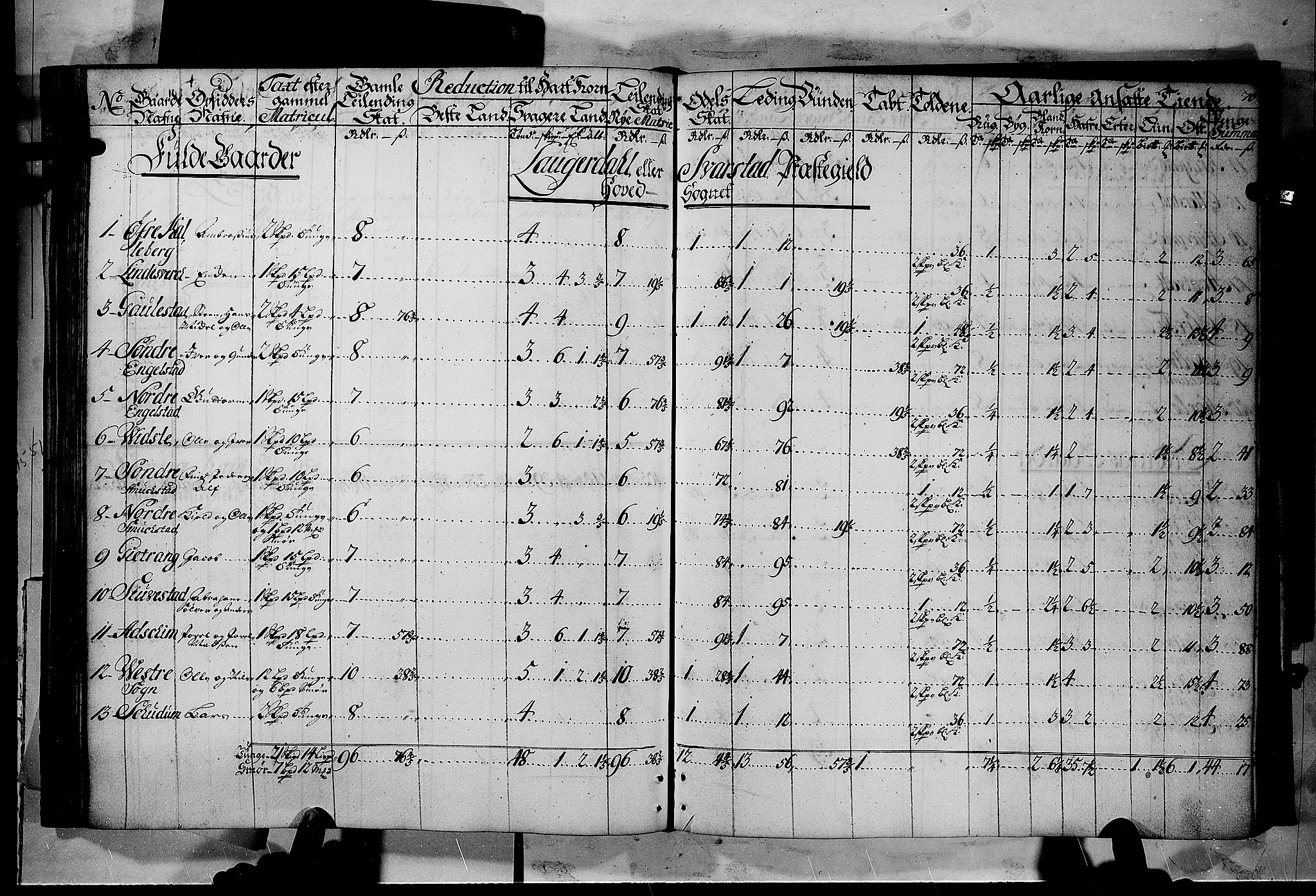 RA, Rentekammeret inntil 1814, Realistisk ordnet avdeling, N/Nb/Nbf/L0116: Jarlsberg grevskap matrikkelprotokoll, 1723, s. 75b-76a