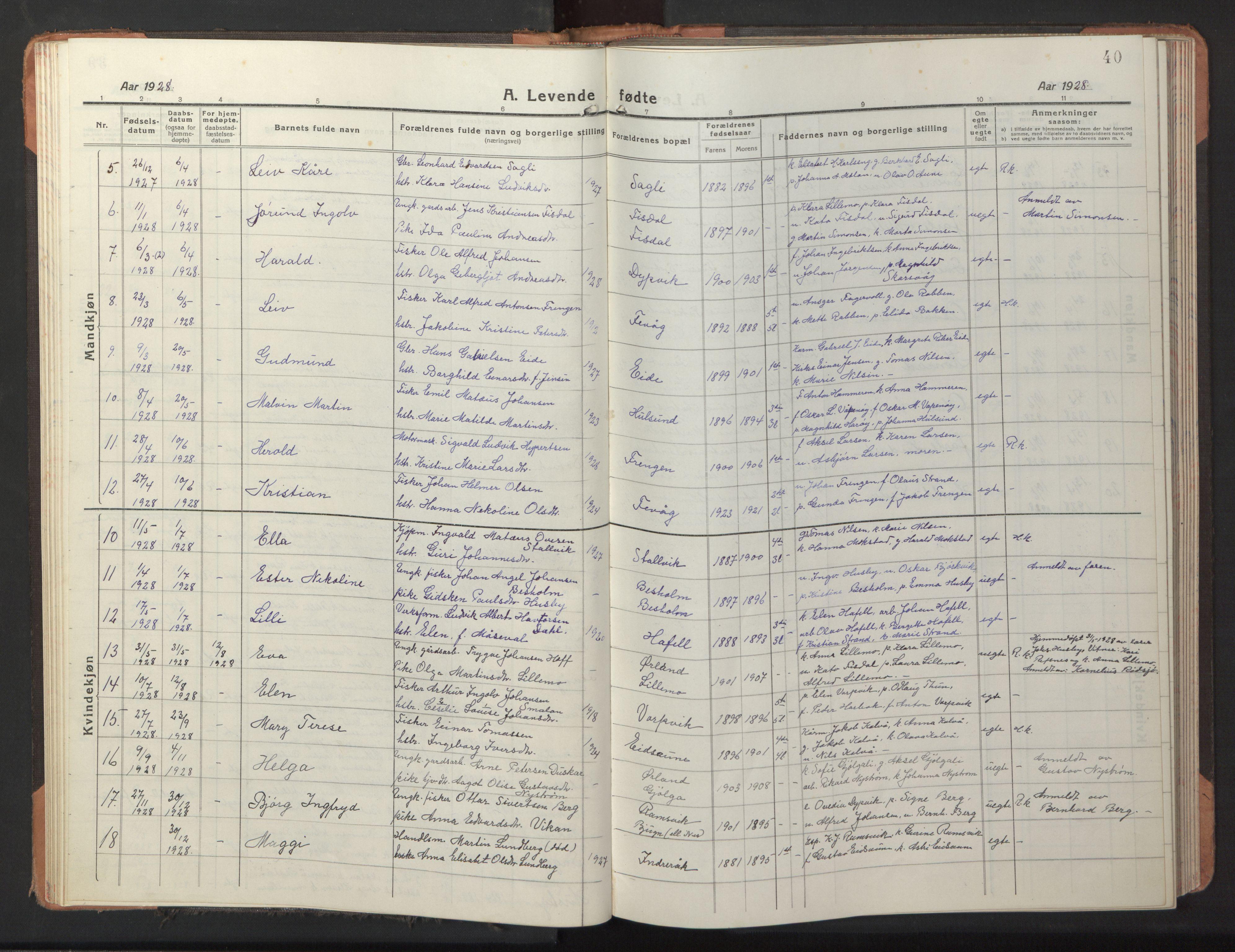 SAT, Ministerialprotokoller, klokkerbøker og fødselsregistre - Sør-Trøndelag, 653/L0658: Klokkerbok nr. 653C02, 1919-1947, s. 40