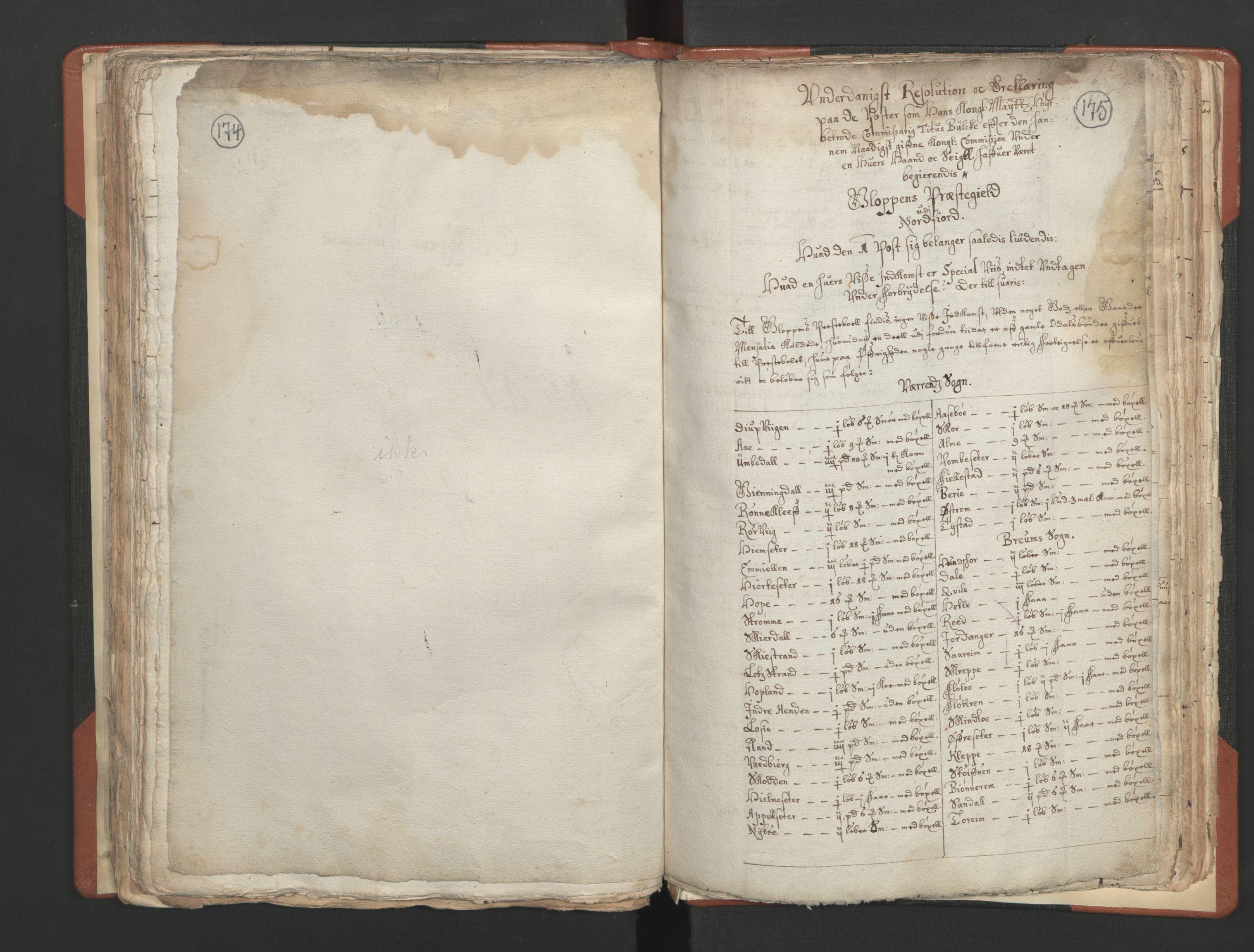 RA, Sogneprestenes manntall 1664-1666, nr. 25: Nordfjord prosti, 1664-1666, s. 174-175