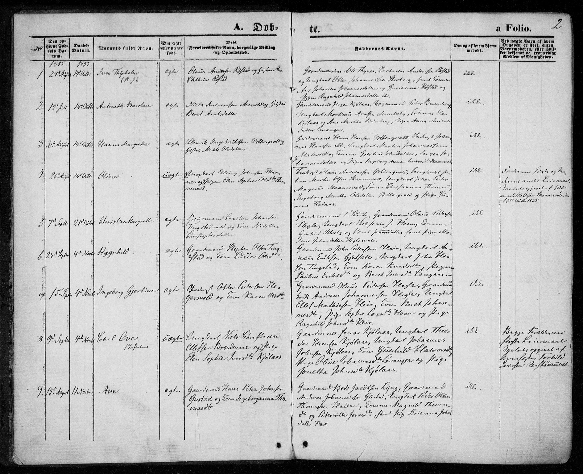 SAT, Ministerialprotokoller, klokkerbøker og fødselsregistre - Nord-Trøndelag, 720/L0184: Ministerialbok nr. 720A02 /2, 1855-1863, s. 2