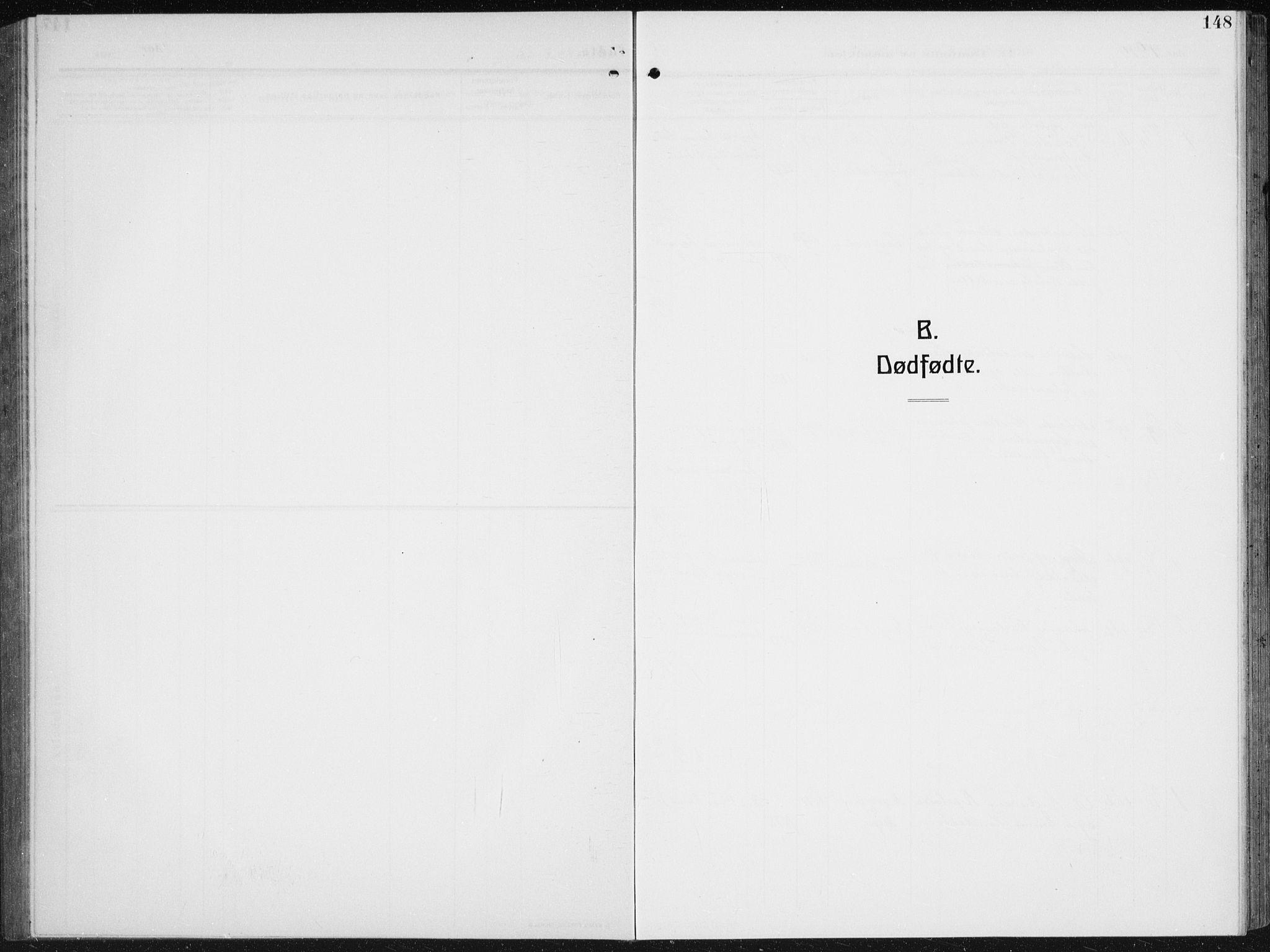 SAH, Biri prestekontor, Klokkerbok nr. 6, 1909-1938, s. 148