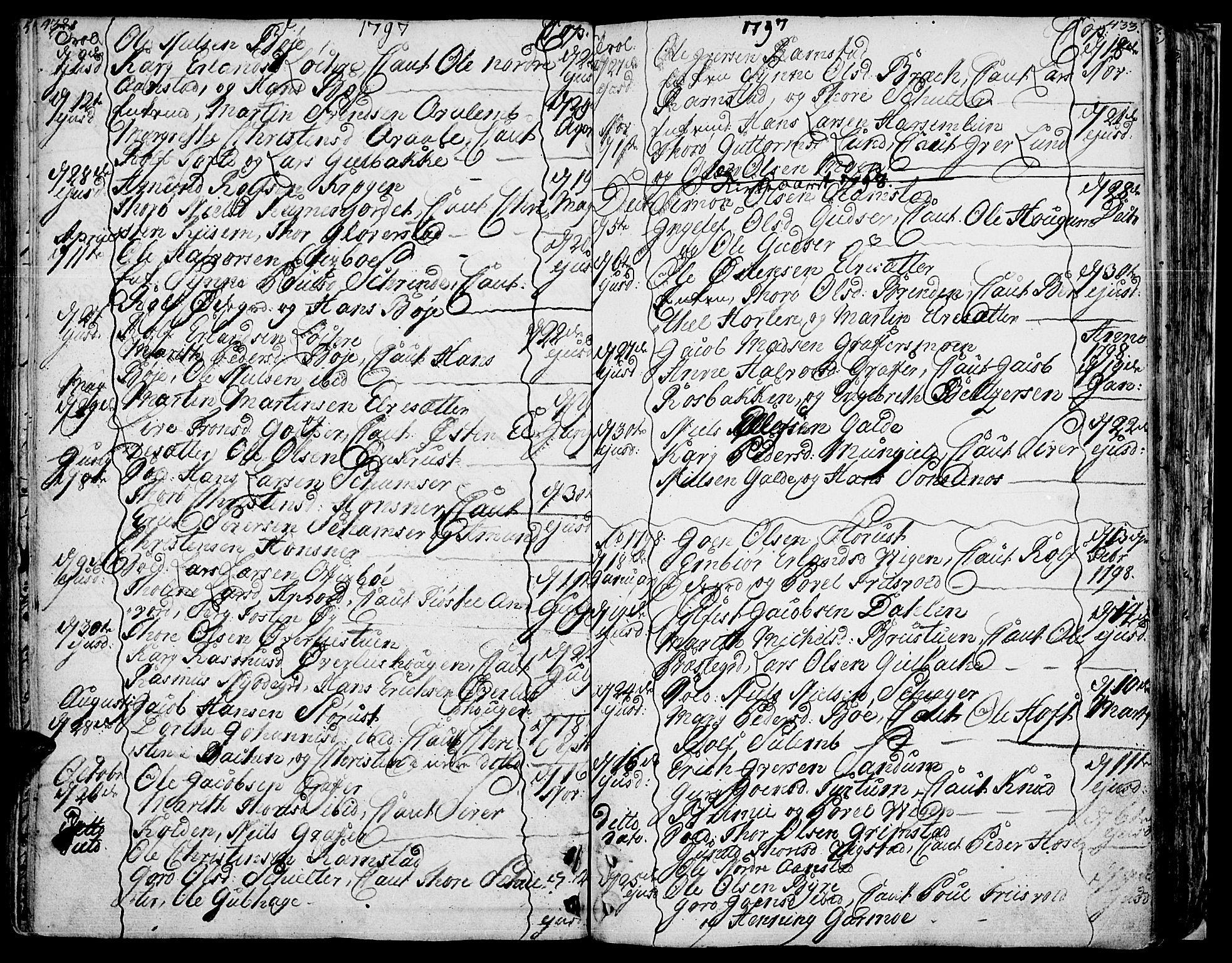 SAH, Lom prestekontor, K/L0002: Ministerialbok nr. 2, 1749-1801, s. 432-433