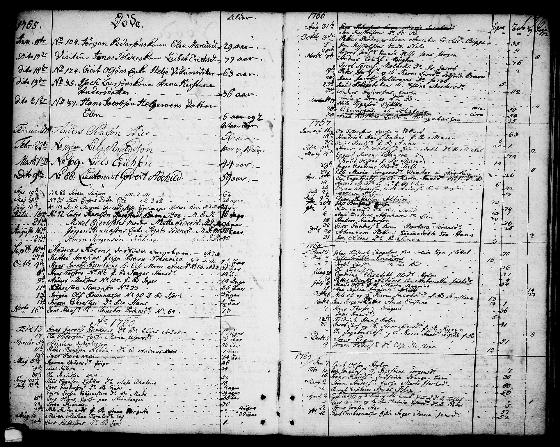 SAKO, Brevik kirkebøker, F/Fa/L0003: Ministerialbok nr. 3, 1764-1814, s. 136