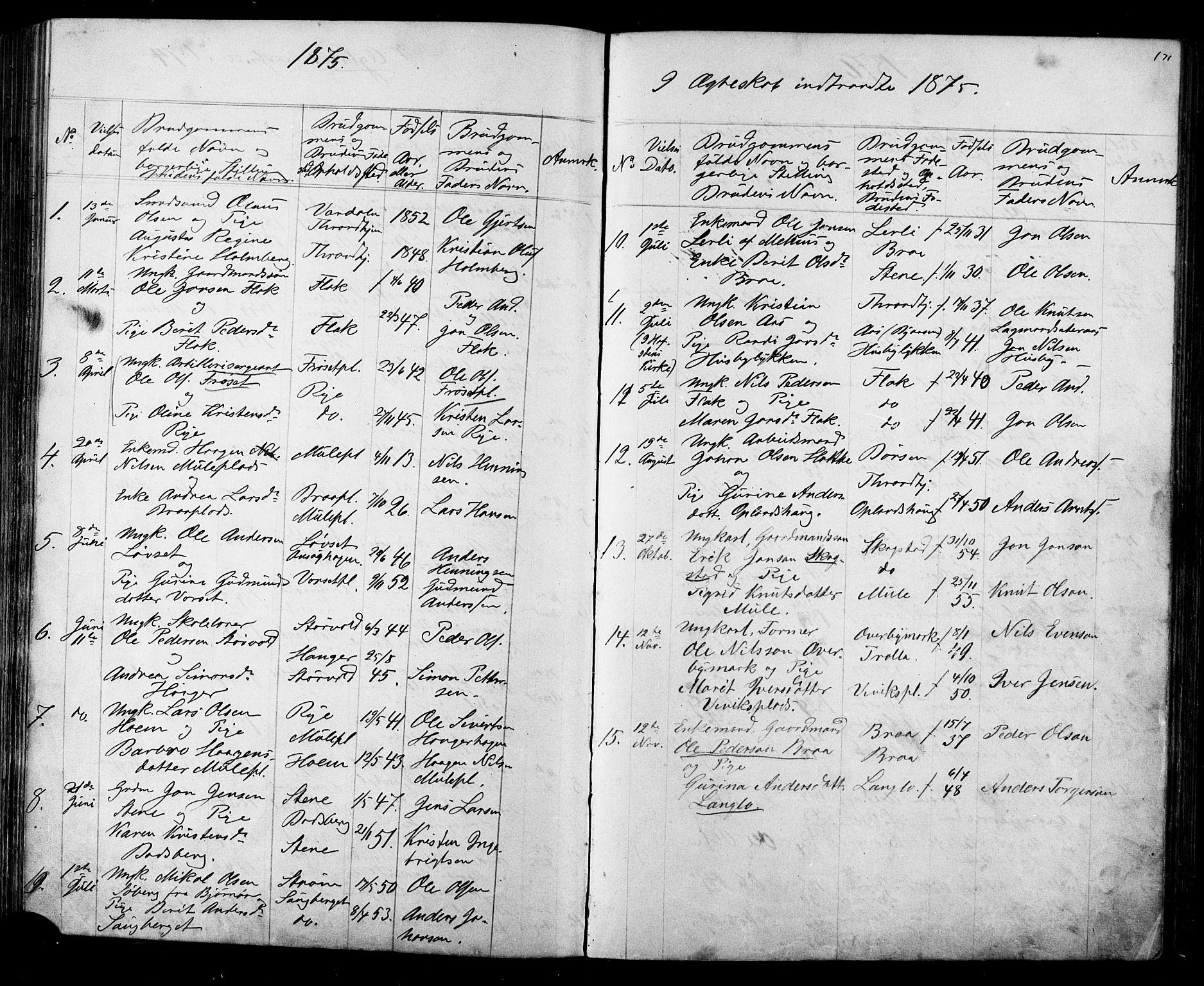 SAT, Ministerialprotokoller, klokkerbøker og fødselsregistre - Sør-Trøndelag, 612/L0387: Klokkerbok nr. 612C03, 1874-1908, s. 171