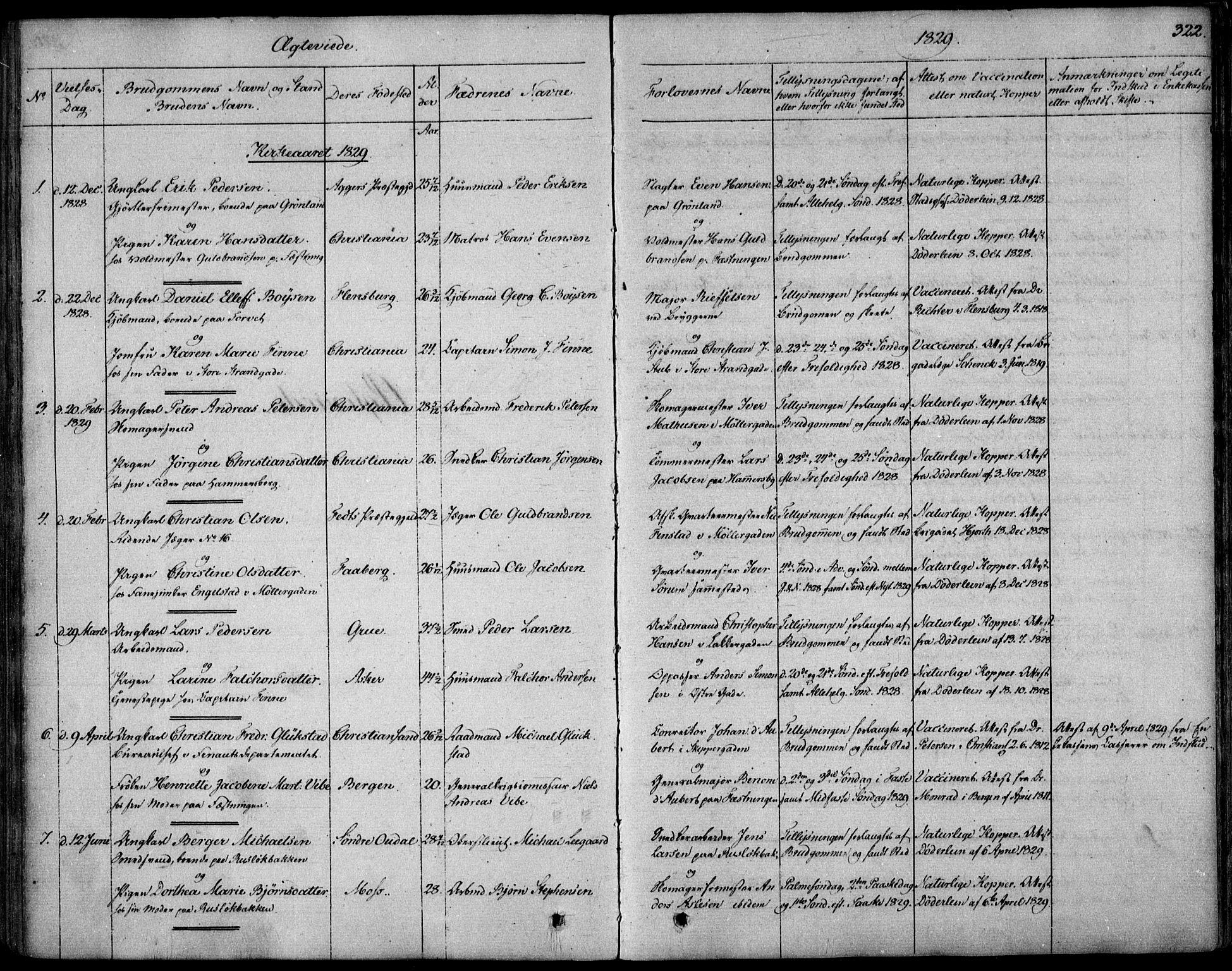 SAO, Garnisonsmenigheten Kirkebøker, F/Fa/L0006: Ministerialbok nr. 6, 1828-1841, s. 322