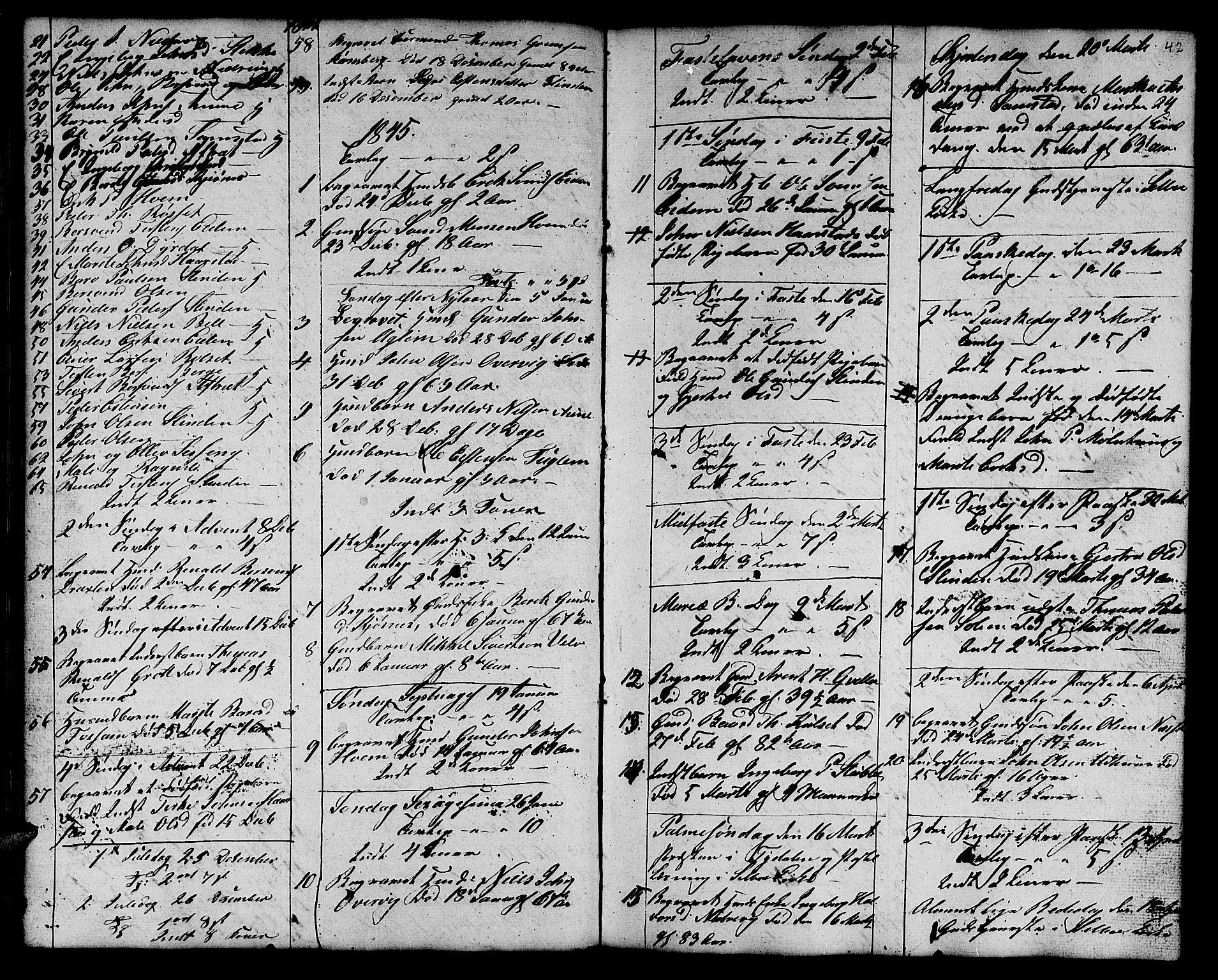 SAT, Ministerialprotokoller, klokkerbøker og fødselsregistre - Sør-Trøndelag, 695/L1154: Klokkerbok nr. 695C05, 1842-1858, s. 42